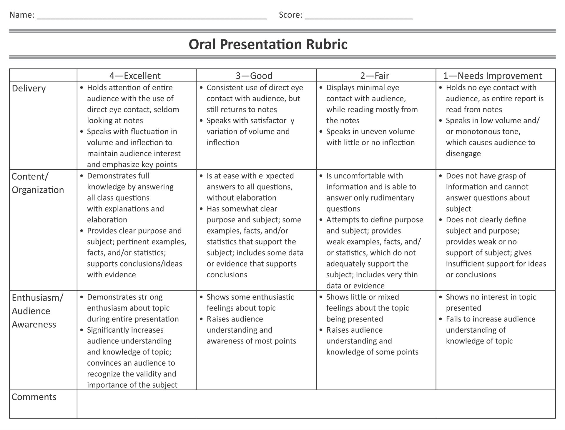 Analytic Rubrics For Oral Presentation