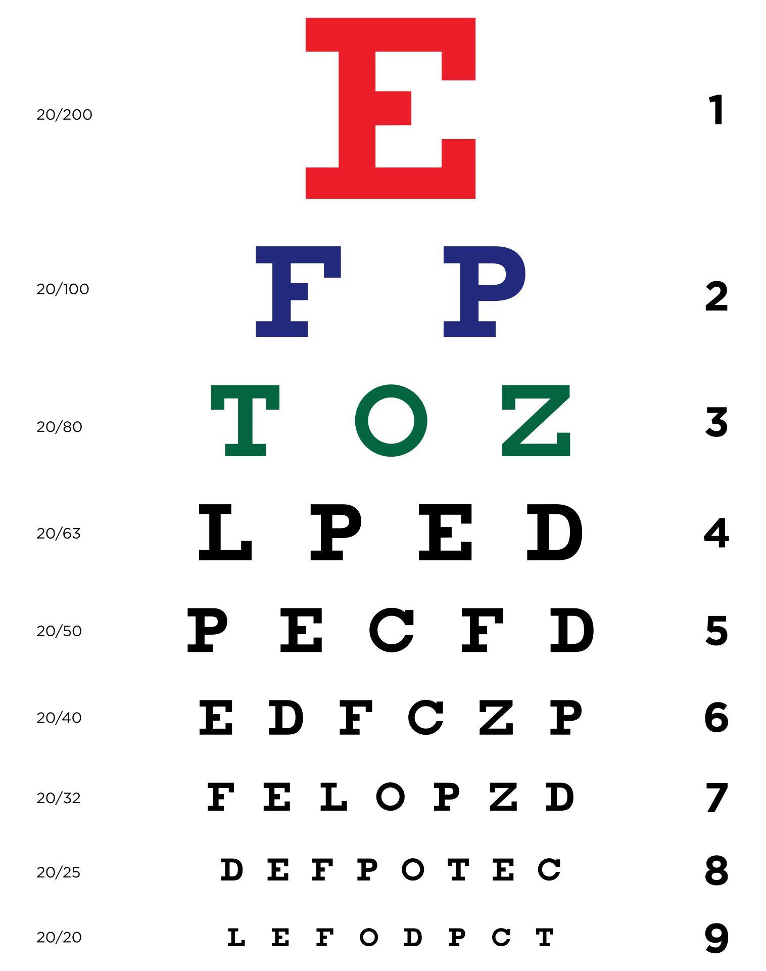 Child Eye Chart