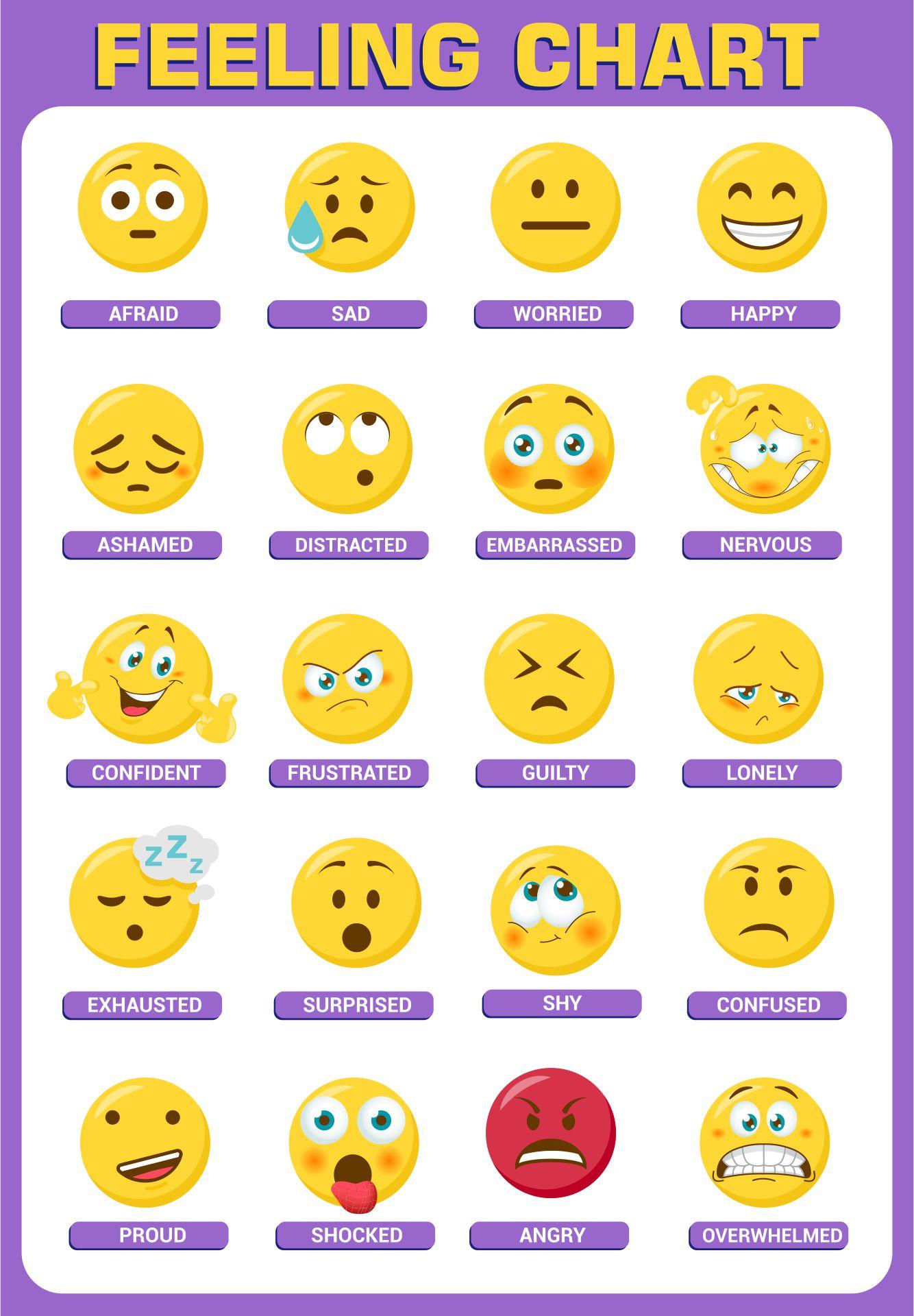 Emoji Feelings Chart Printable