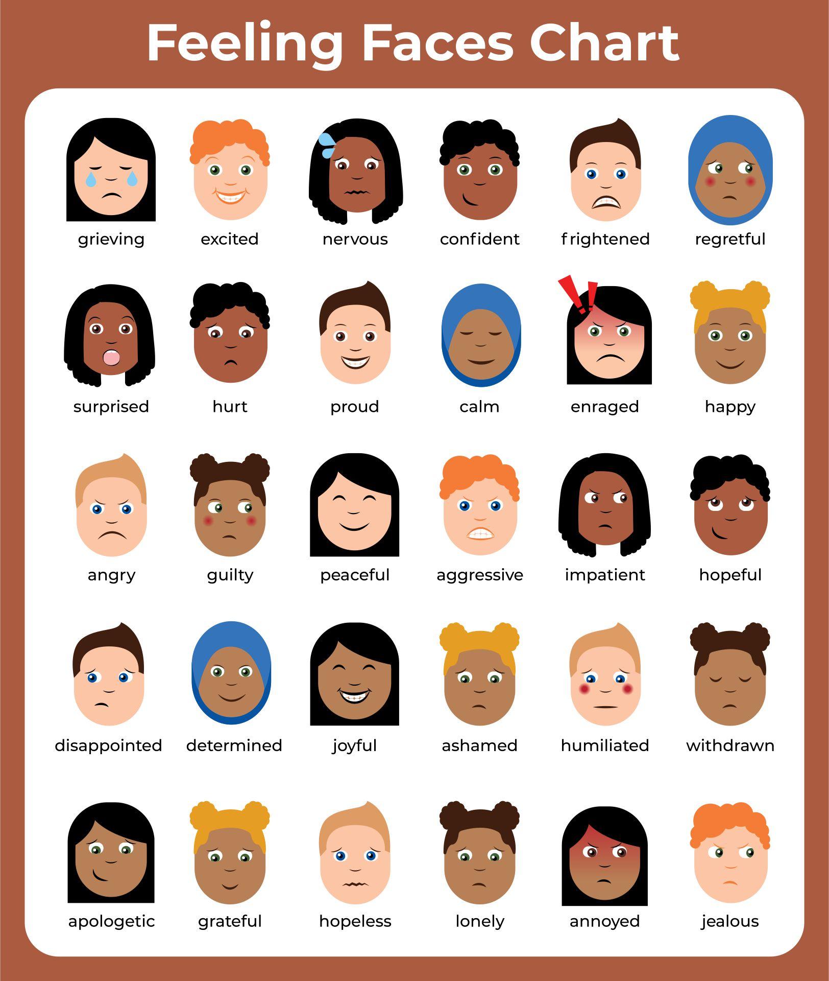 Free Printable Feelings Chart For Adults