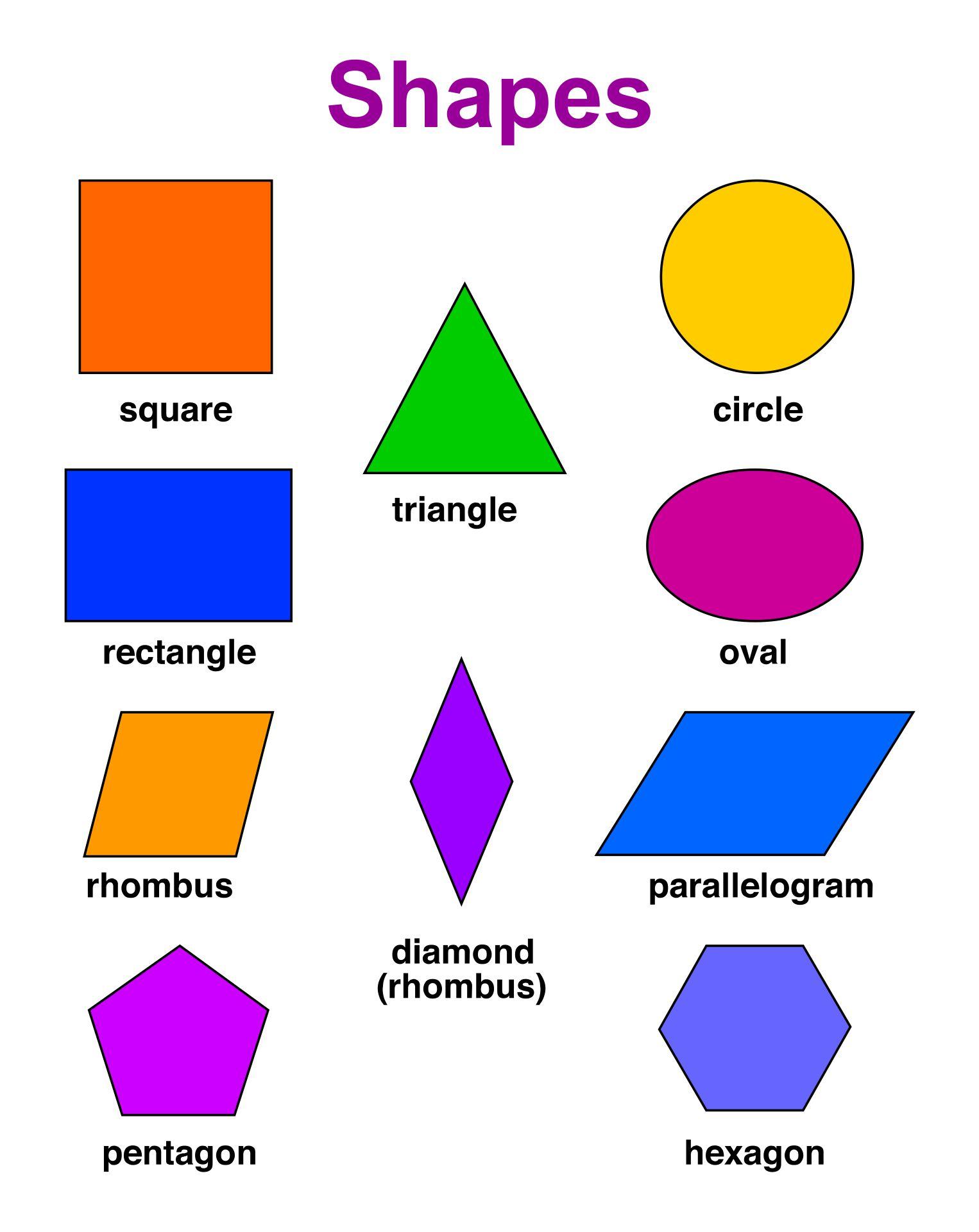 Free Printable Geometric Shapes Chart