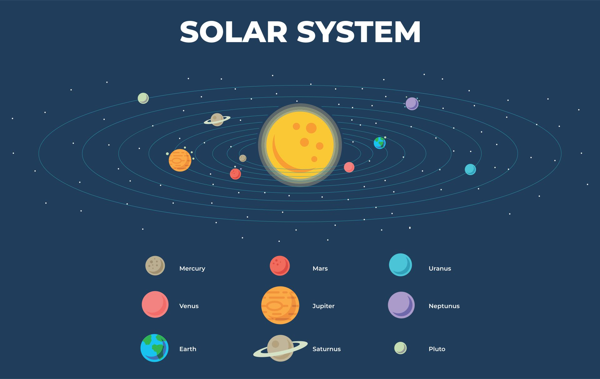 Free Printable Images Of The Solar System