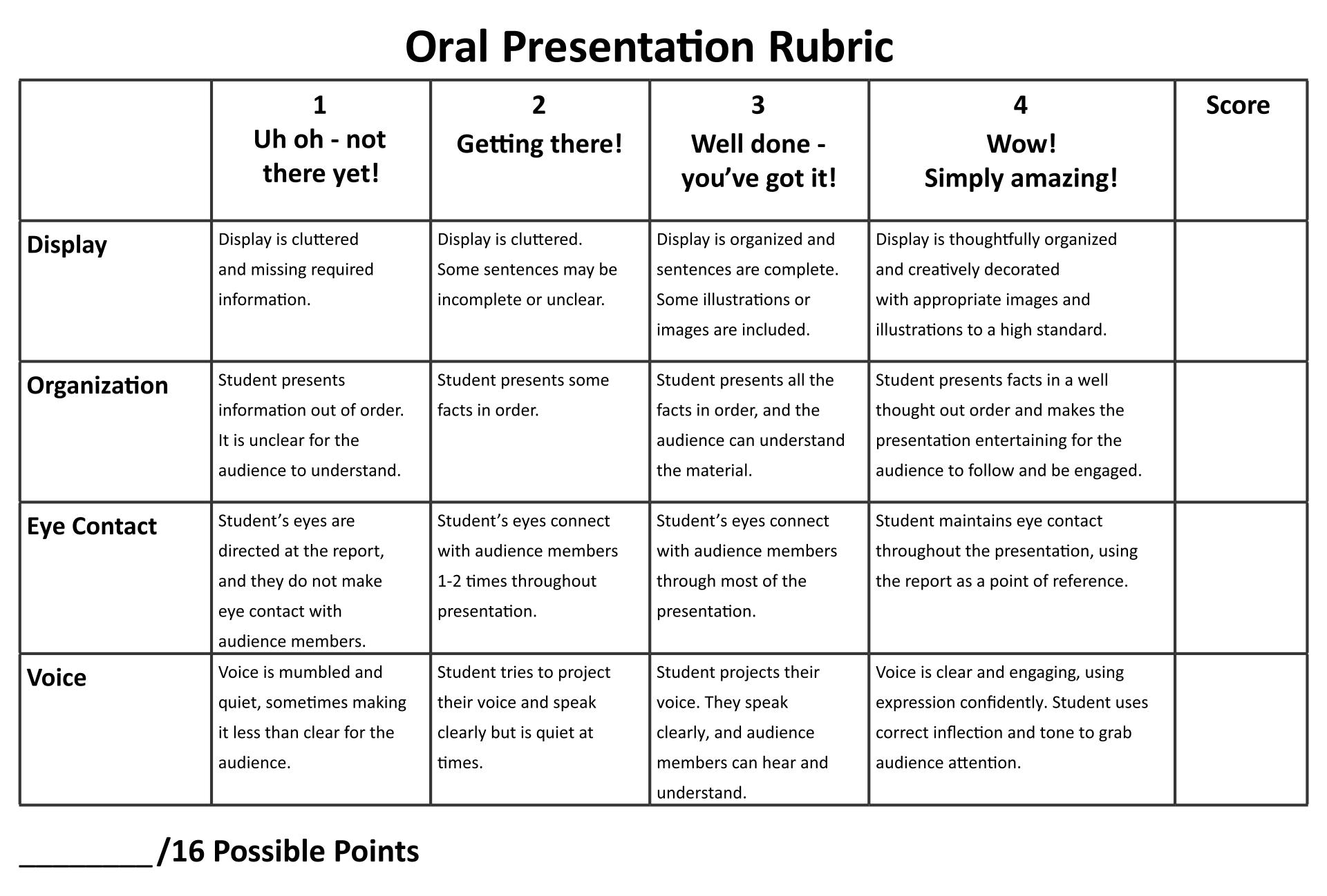 Kid Friendly Oral Presentation Rubric