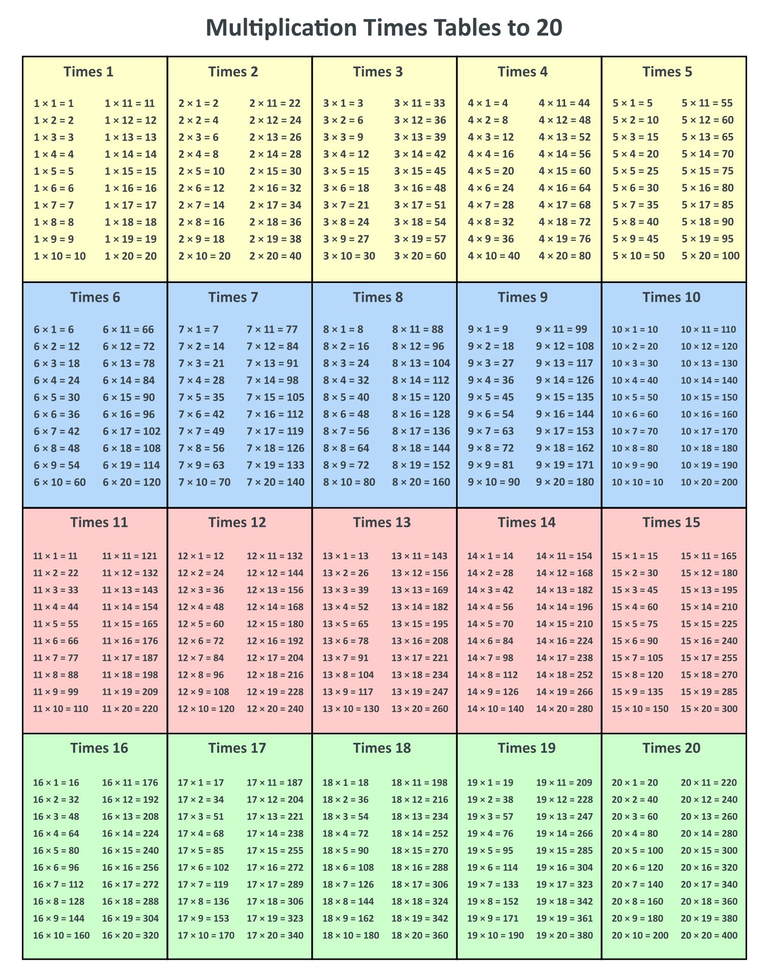 Multiplication Tables 1 To 20 Printable