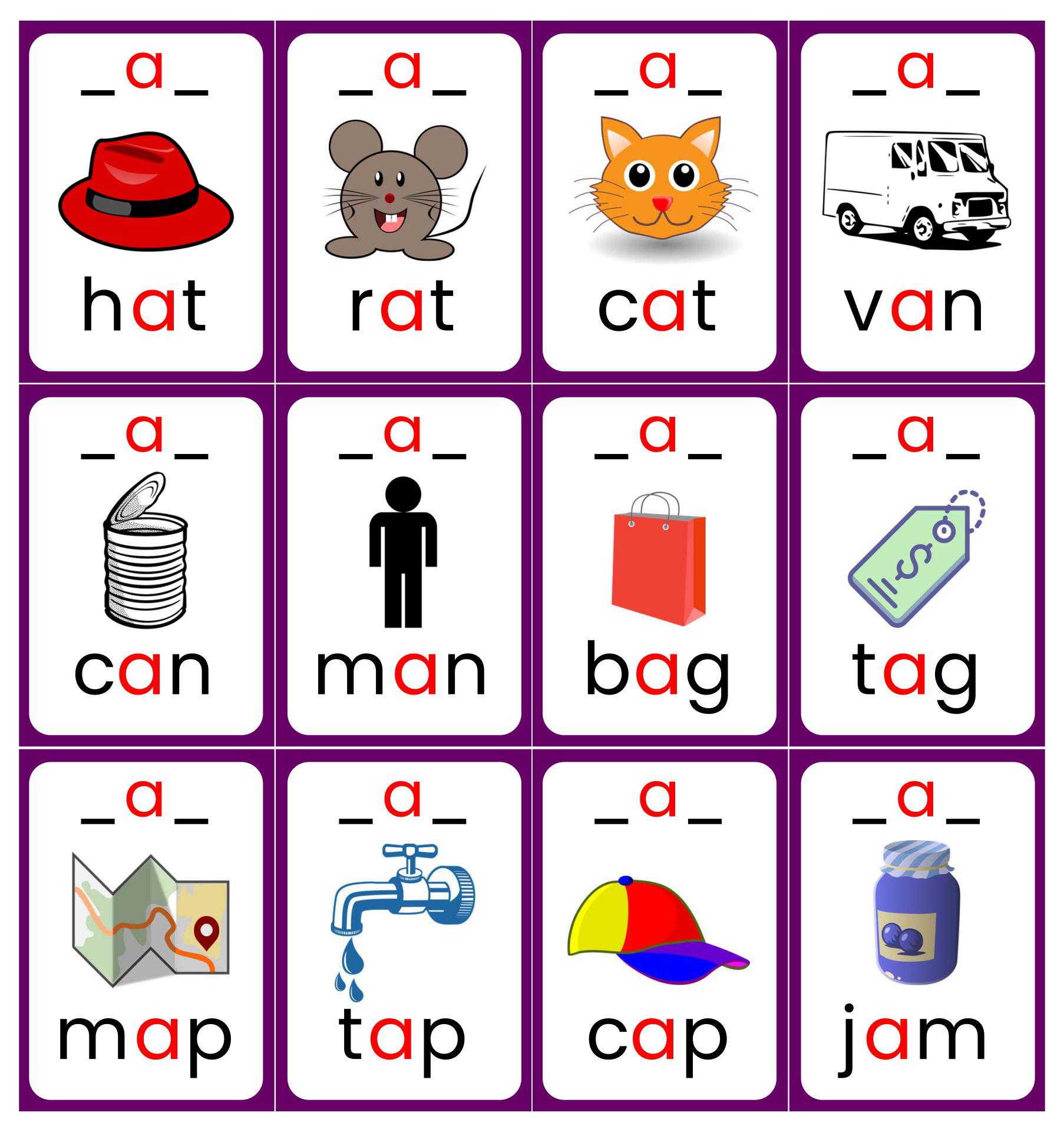 Phonetic Alphabet Flash Cards Pdf