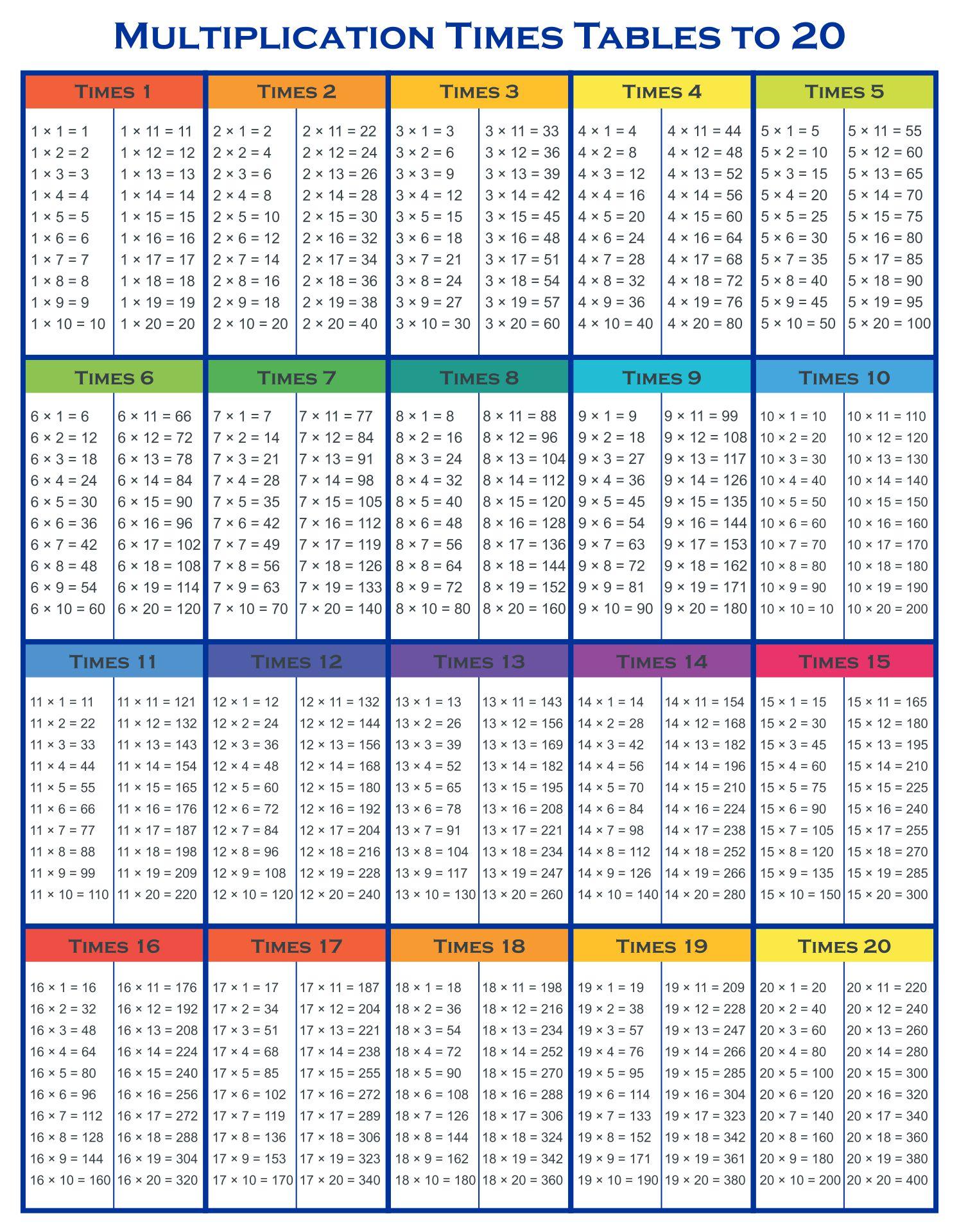 Printable Multiplication Table To 20