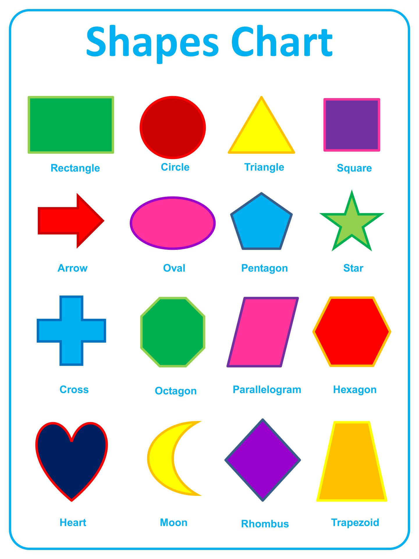 Printable Shapes Chart For Preschool