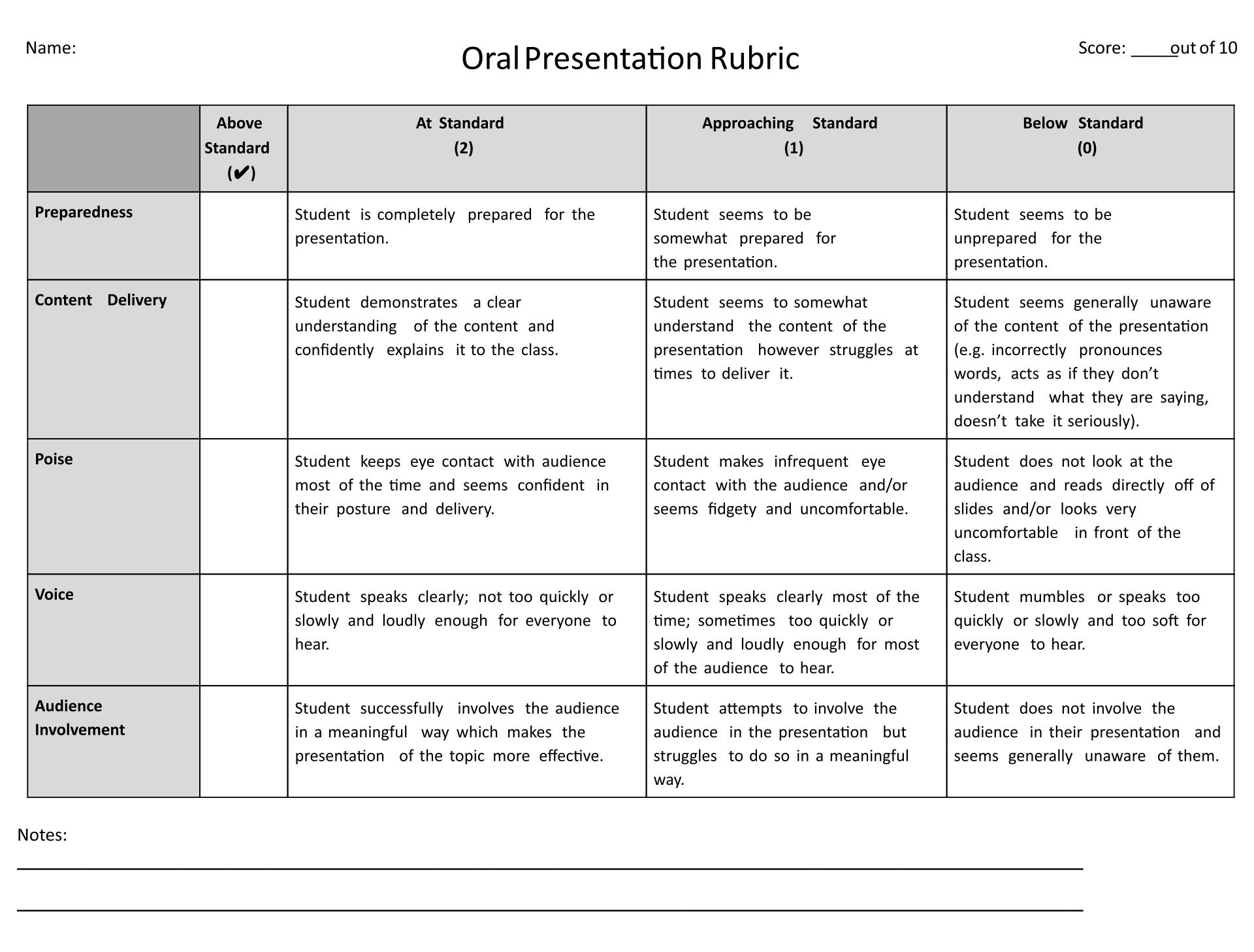 Rubrics For Oral Presentations In College