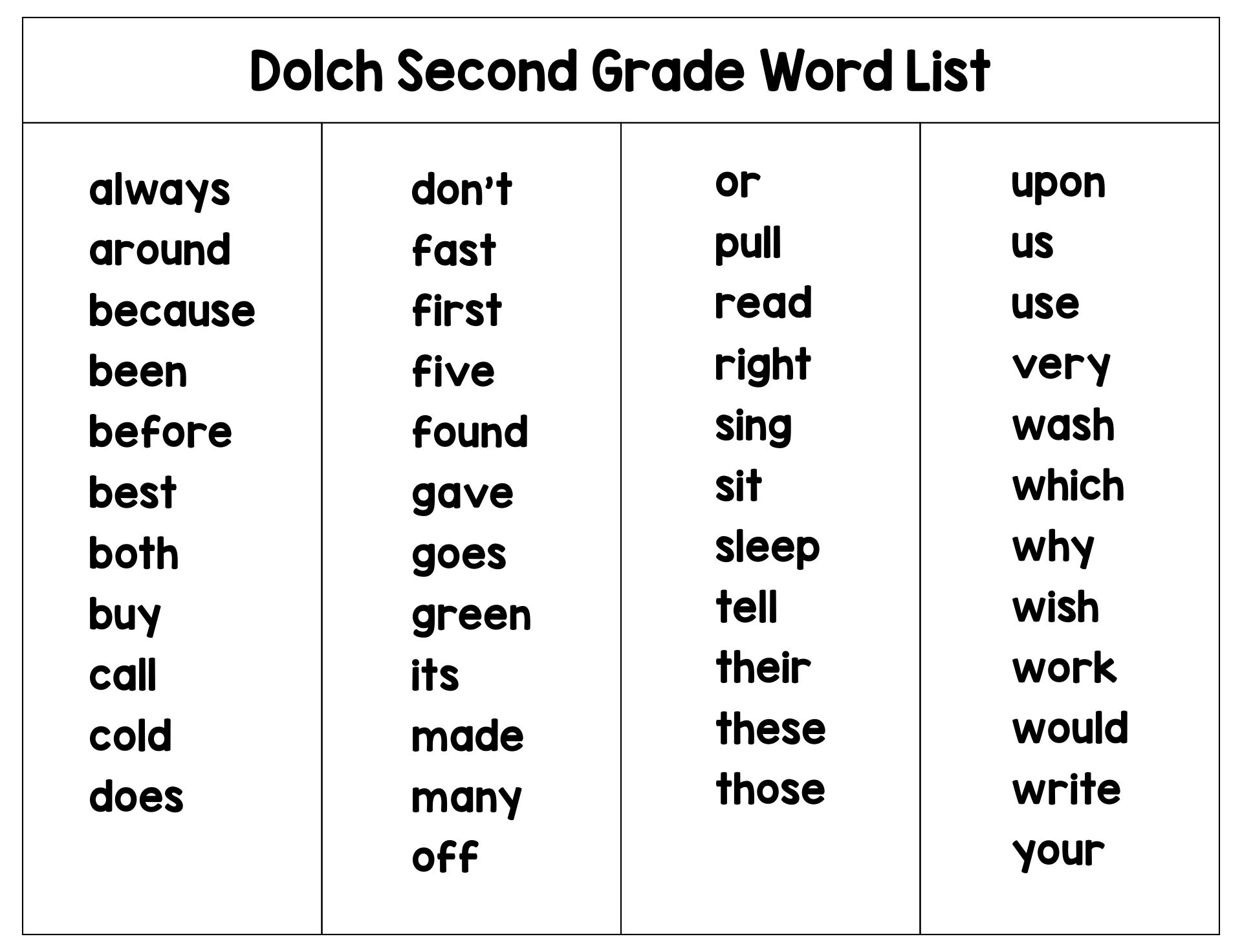 Second Grade Sight Words List