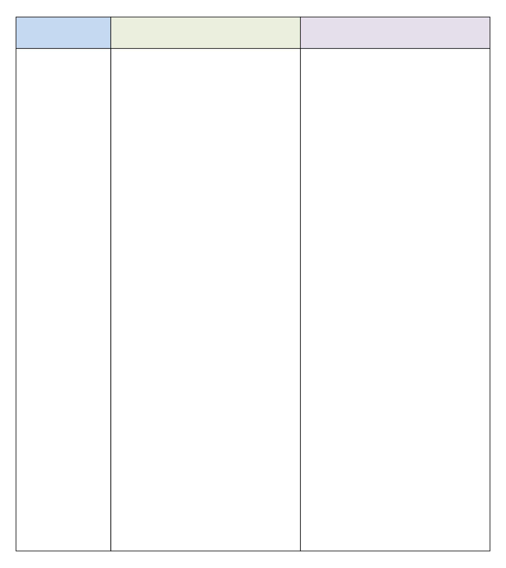 3 Column Chart Word Template