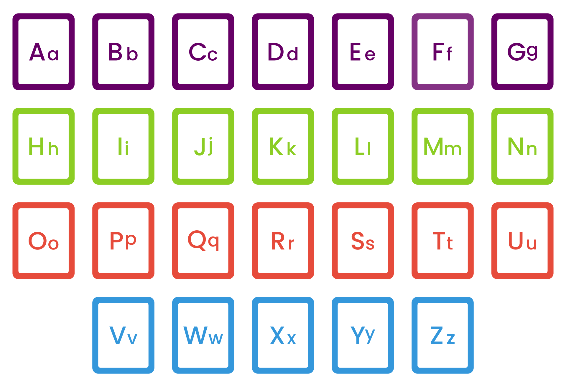 Alphabet Chart For Kindergarten
