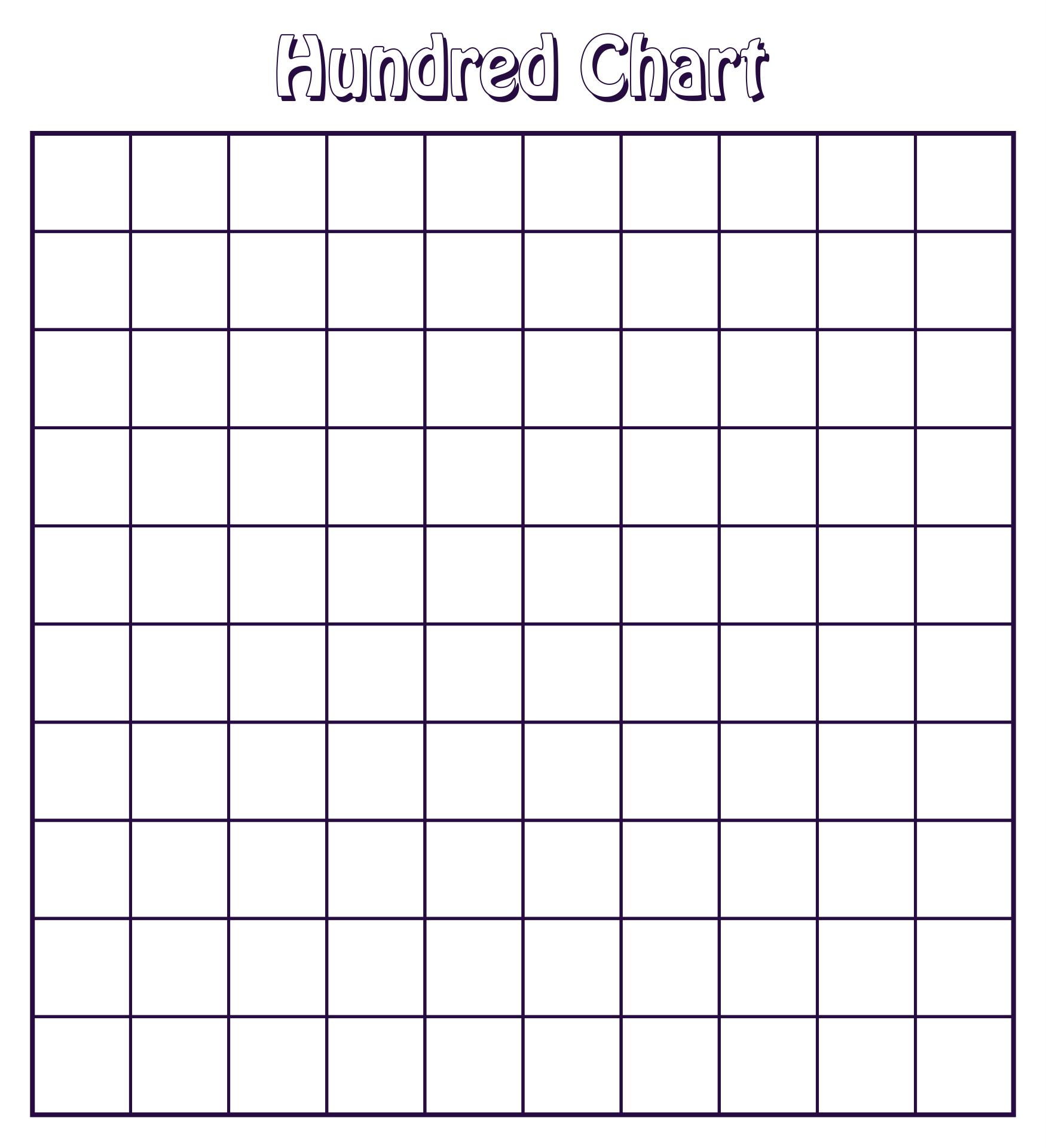 Blank 100 Chart Printable