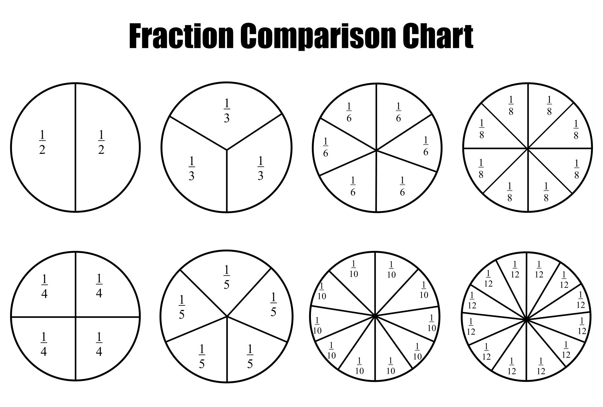 Fraction Comparison Chart Printable