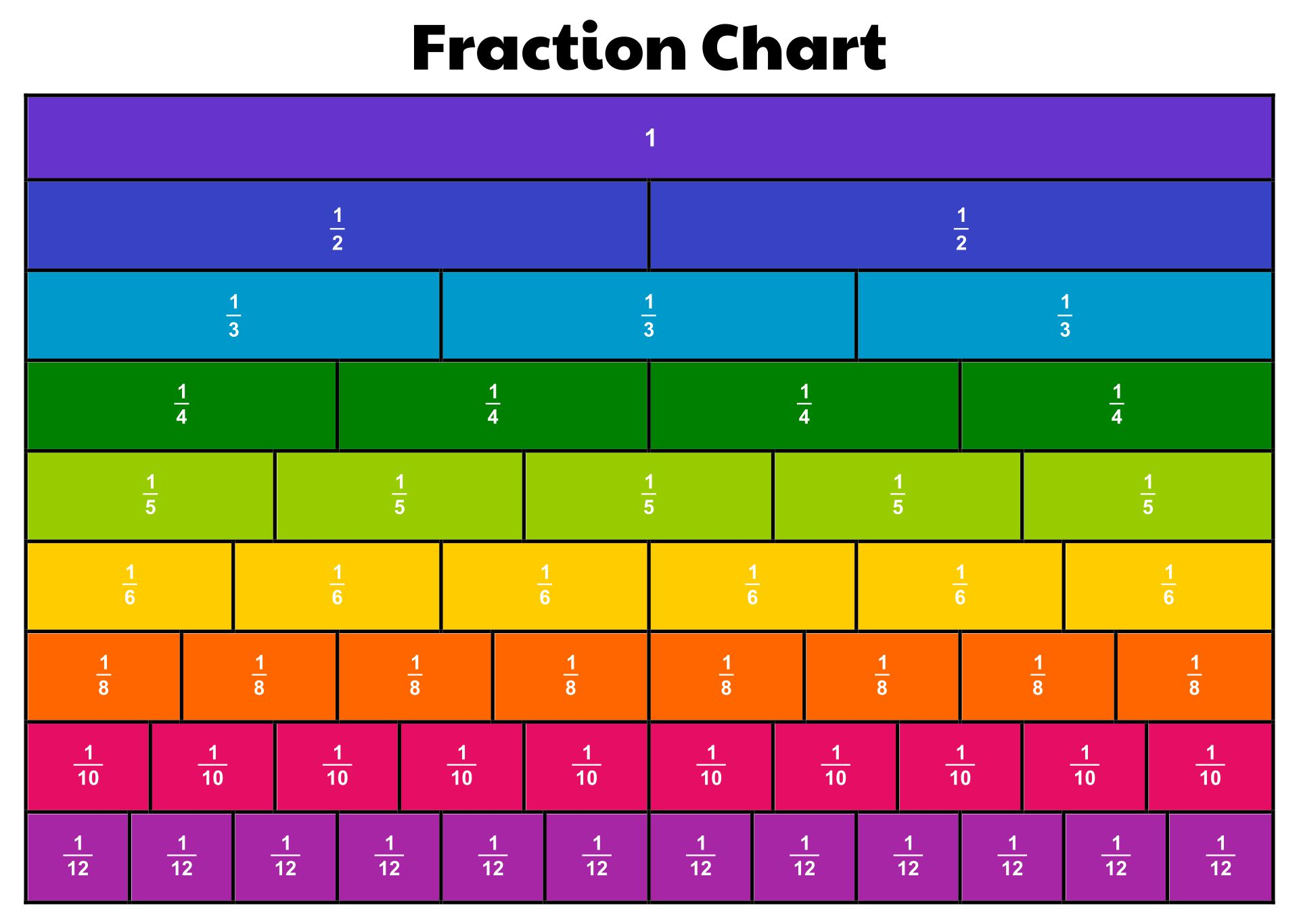 Free Printable Equivalent Fraction Chart