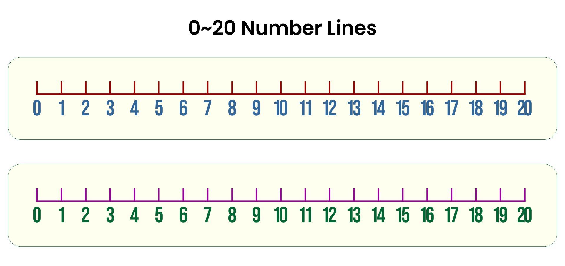 10 Best Number Lines 0 20 Printable Free Printablee Com