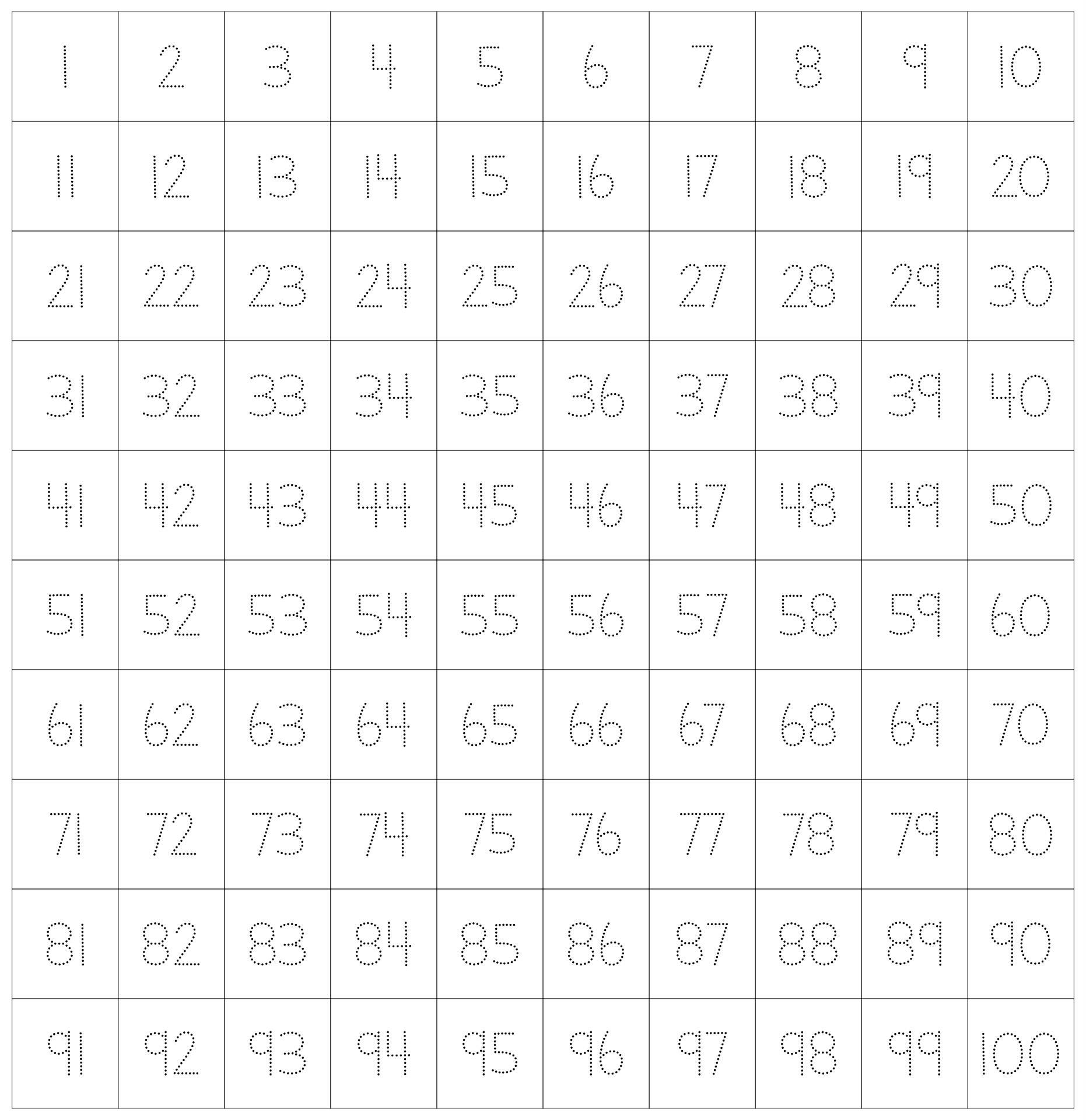 Free Printable Traceable 100 Chart