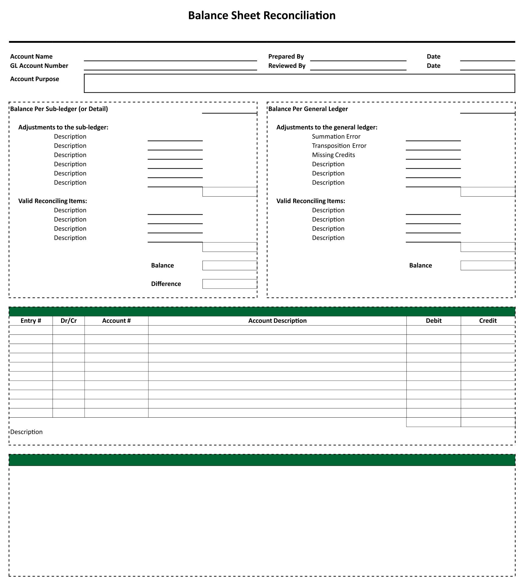 General Ledger Balance Sheet Reconciliation