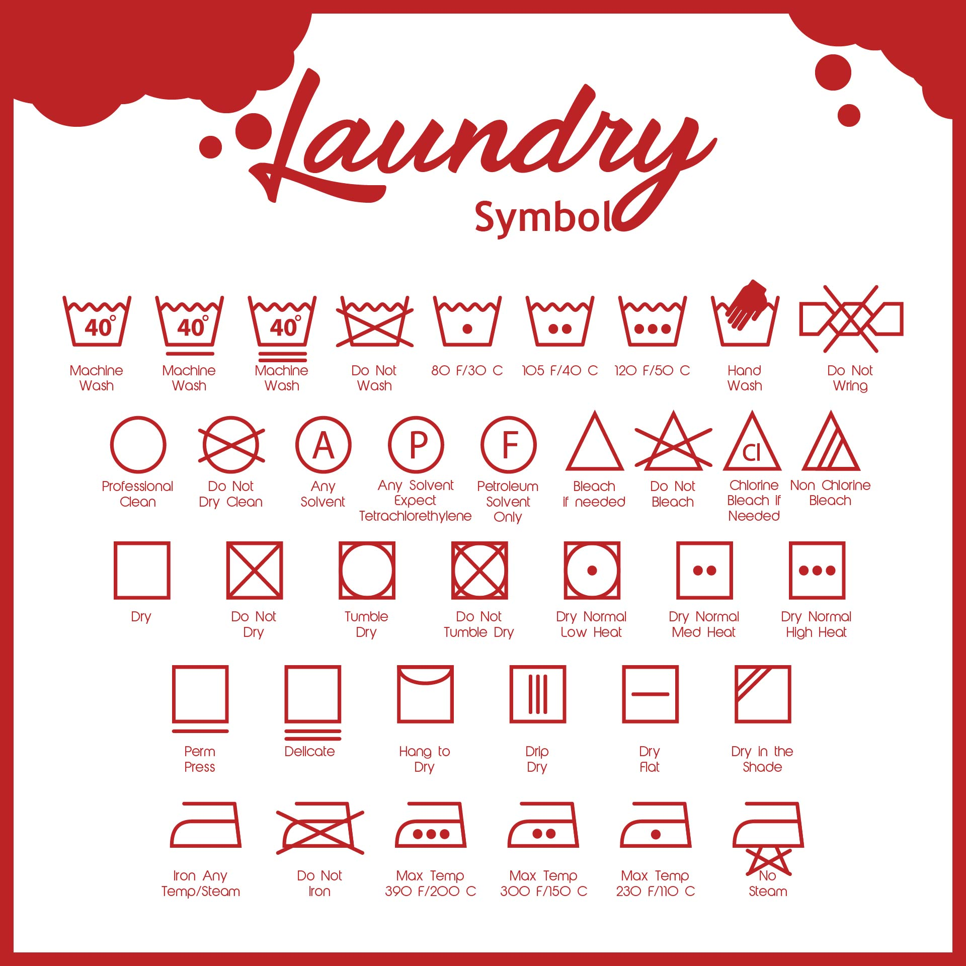 Laundry Care Symbols Guide