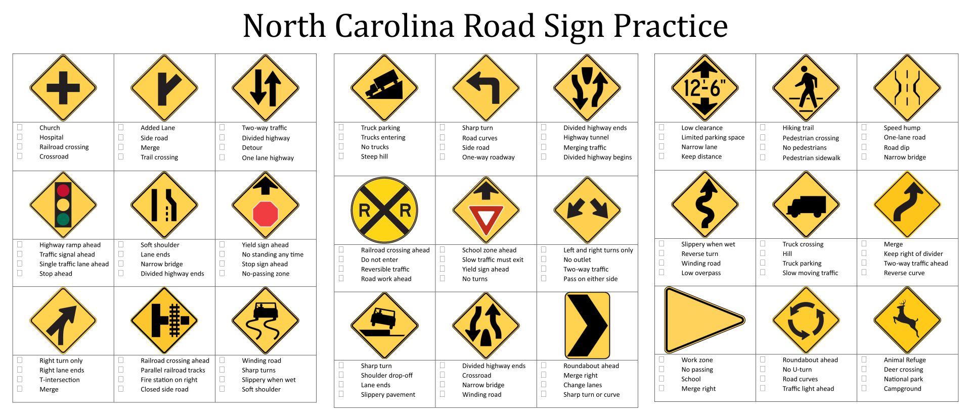 North Carolina Road Sign Practice Test