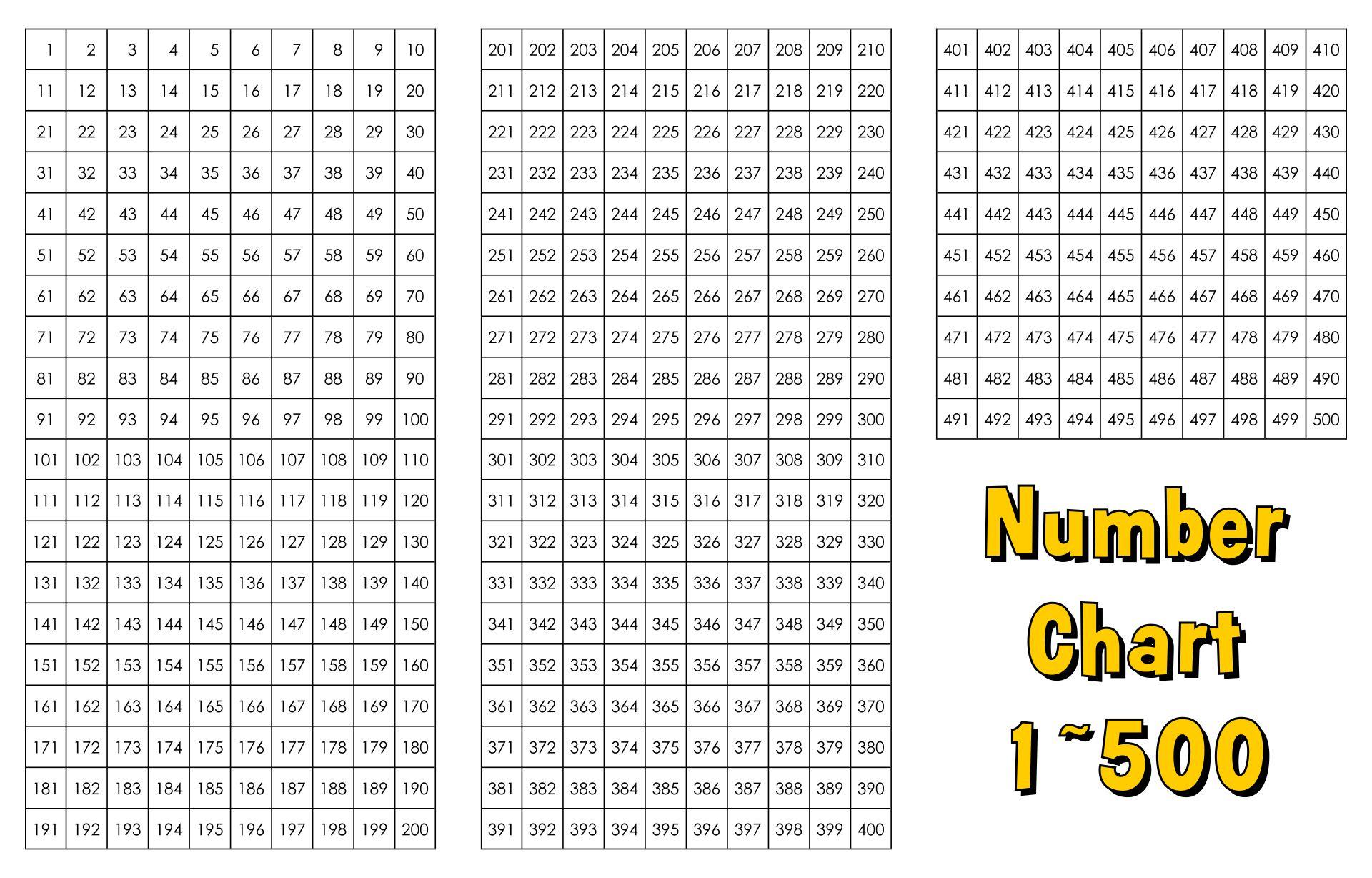 Printable 1-500 Numbers Chart