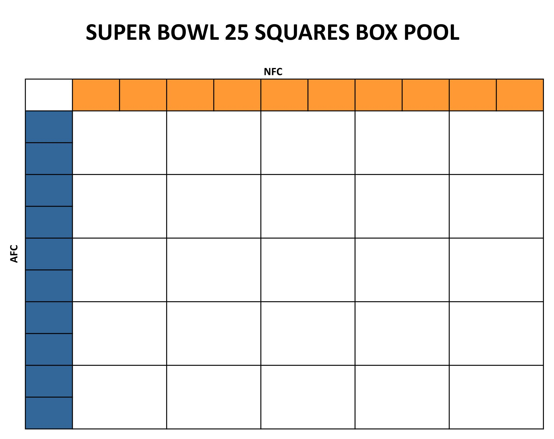 Printable 25 Square Football Pool Payout