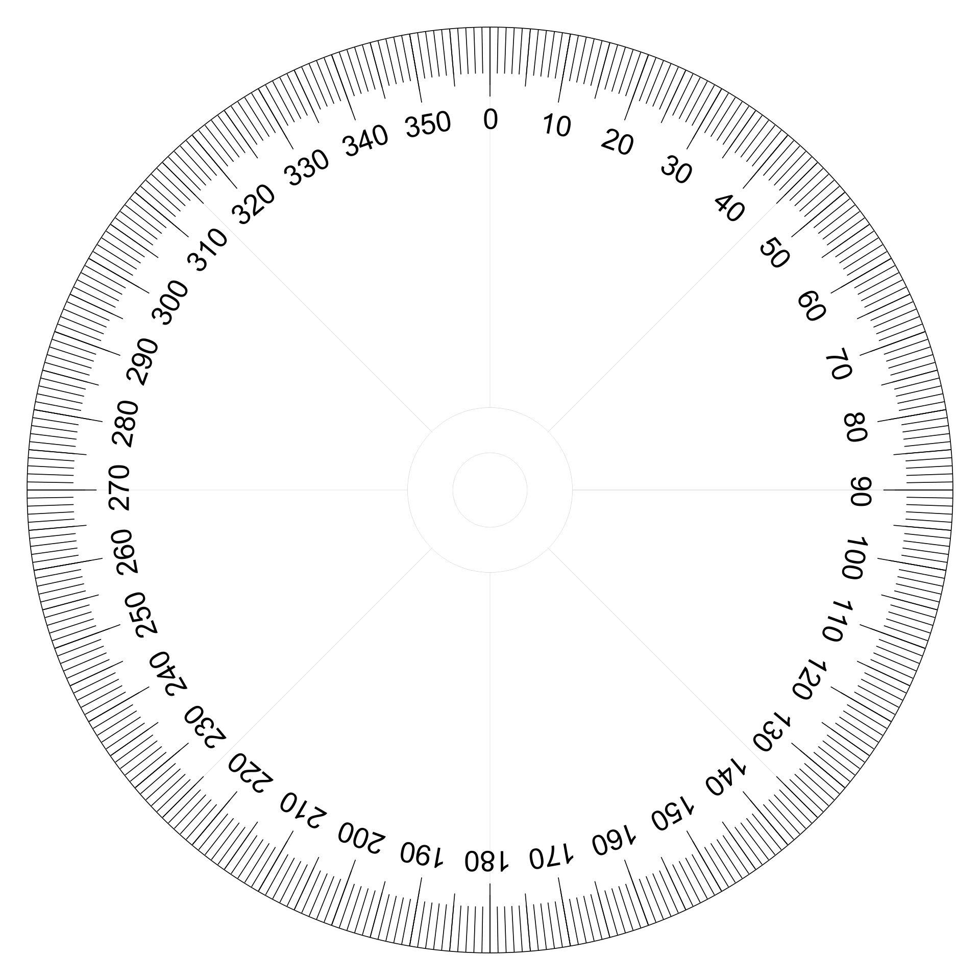 Printable 360 Degree Wheel