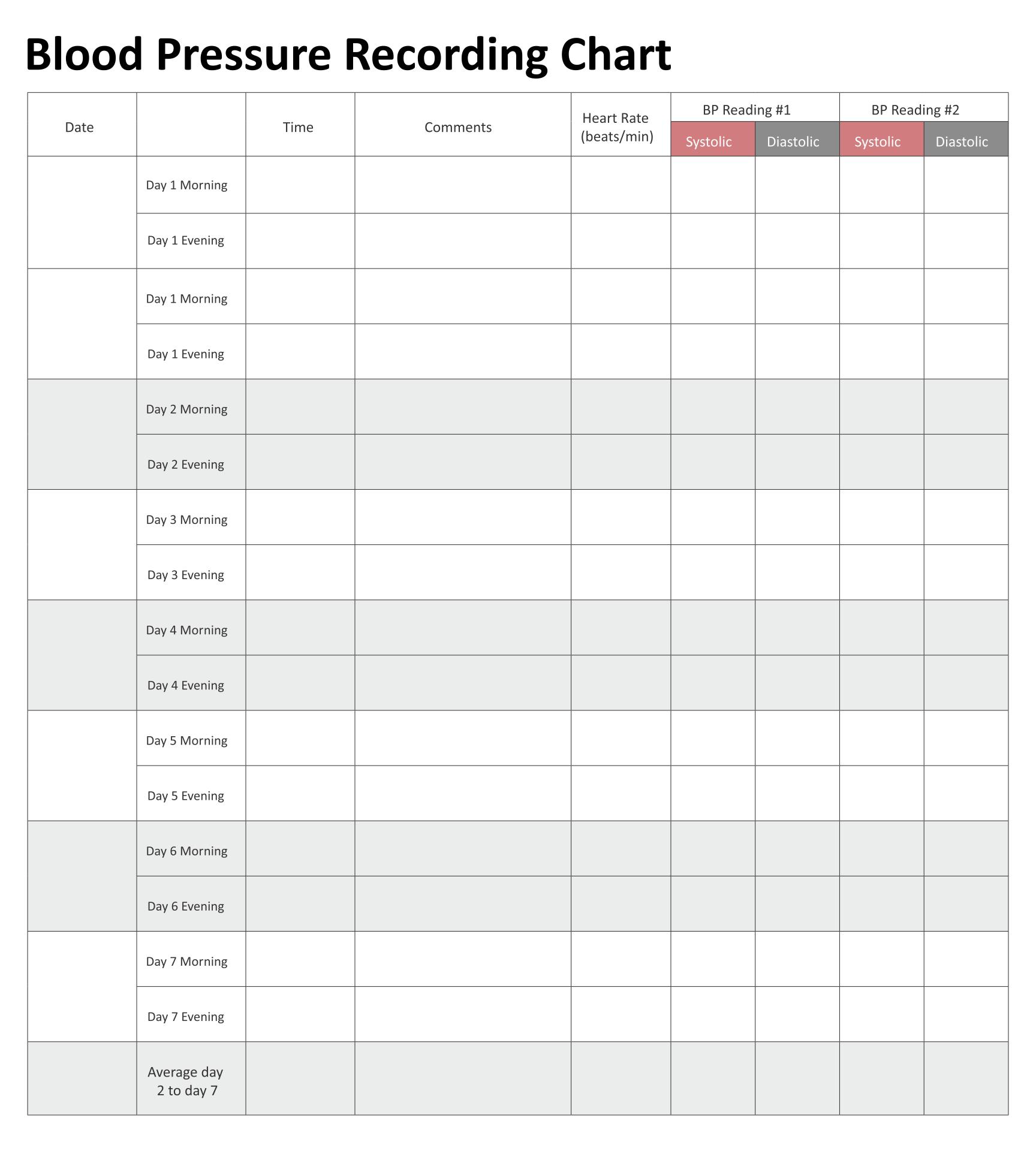 Printable Blood Pressure Recording Chart Pdf