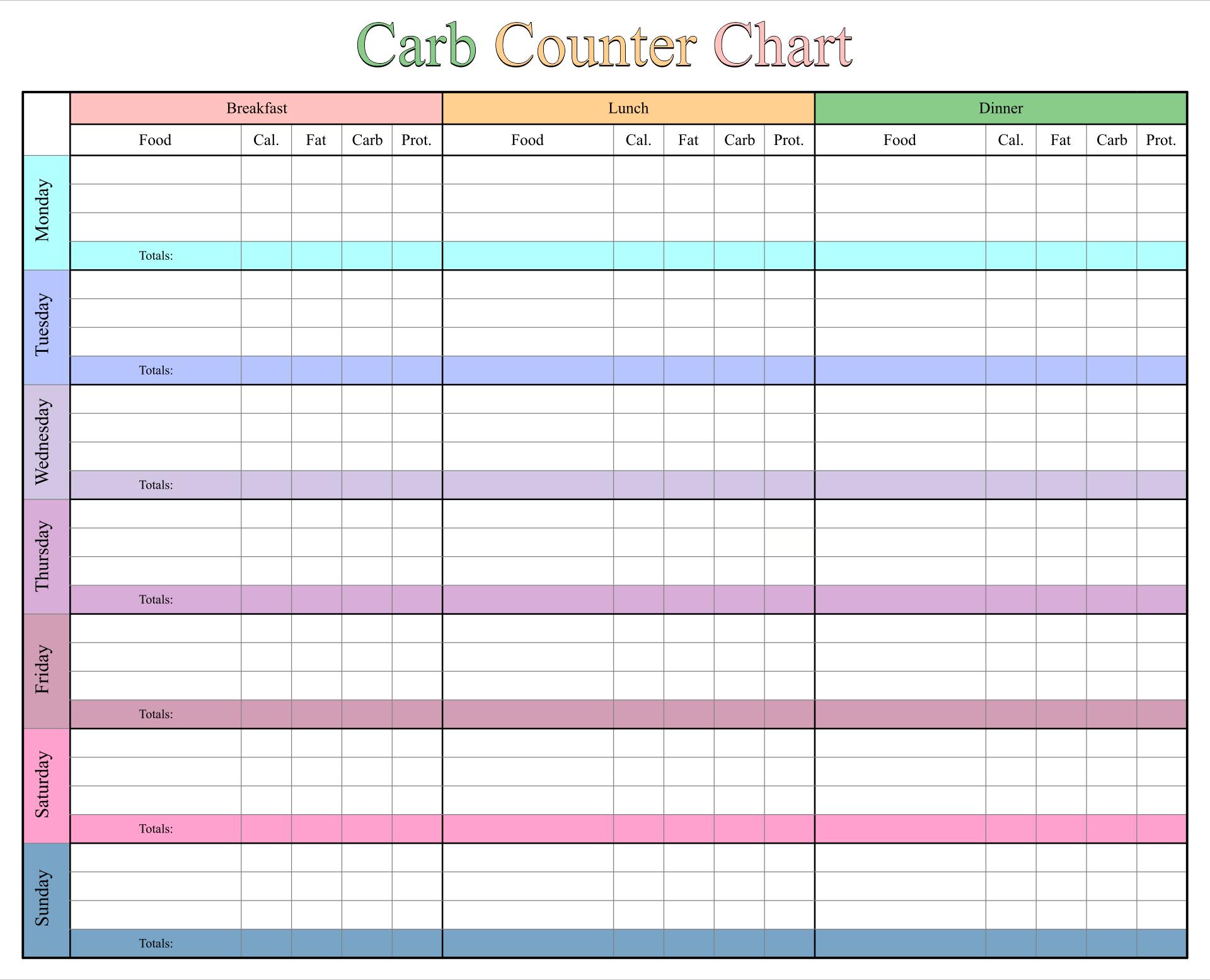Printable Carb Counter Chart
