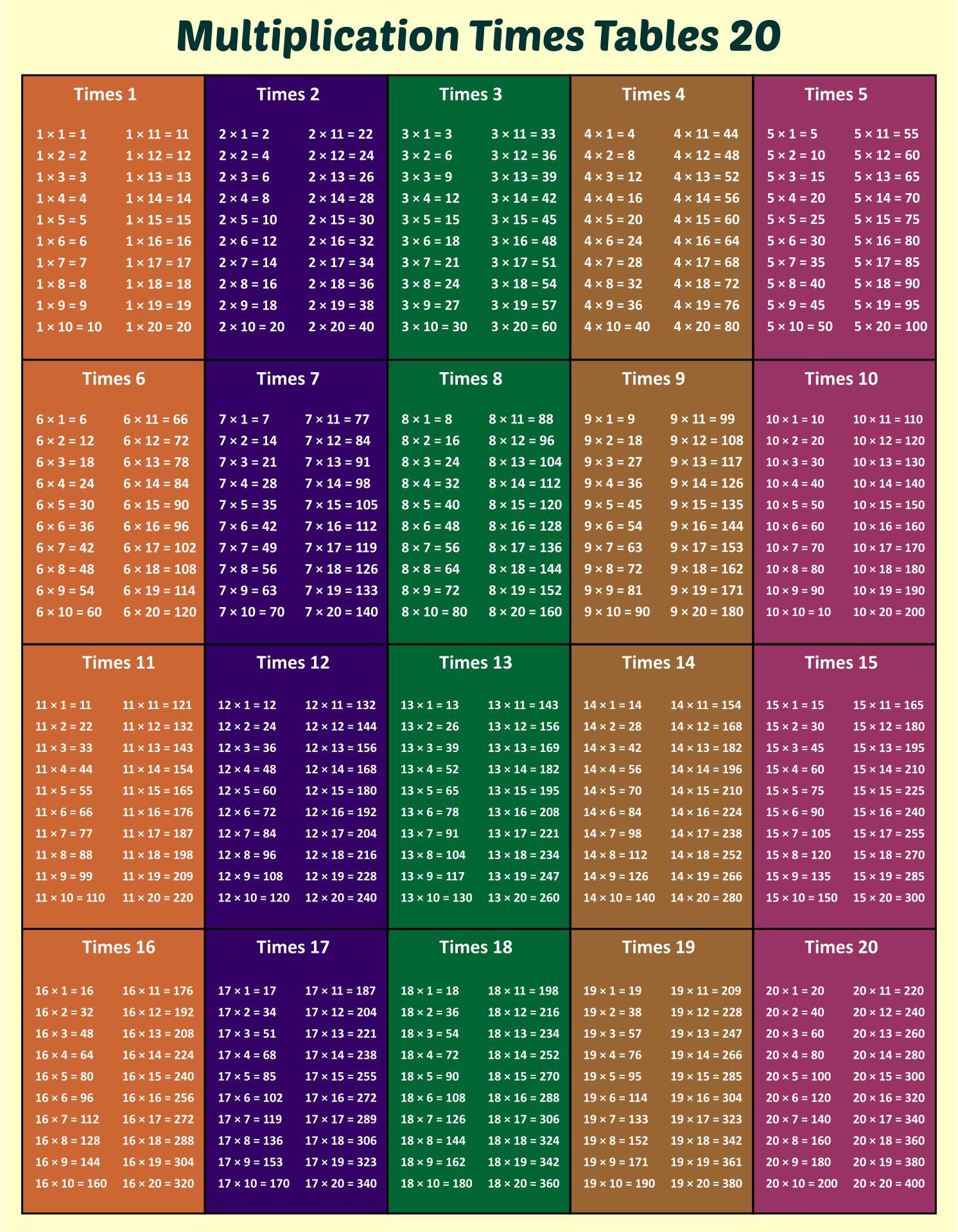 Printable Multiplication Chart To 20