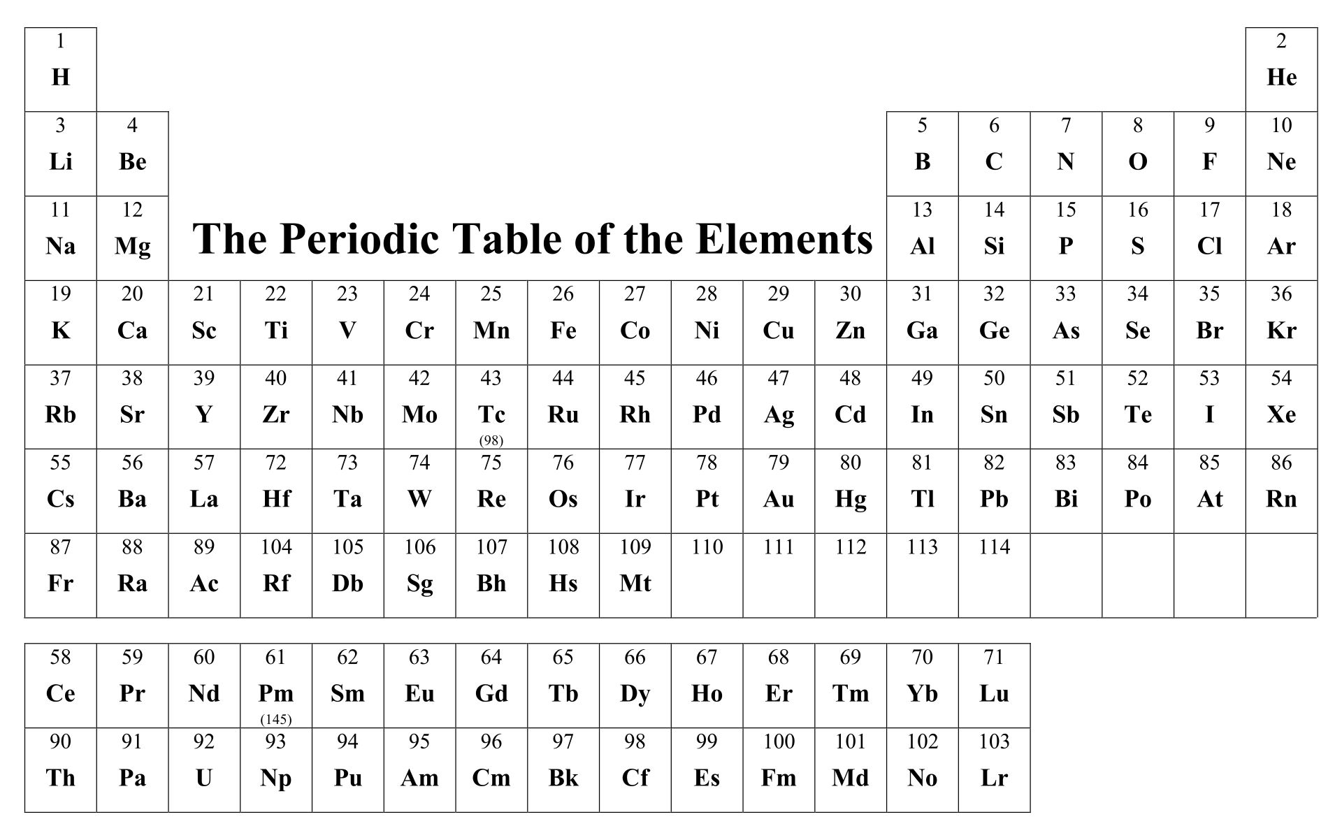 Printable Periodic Table Of Elements Without Names
