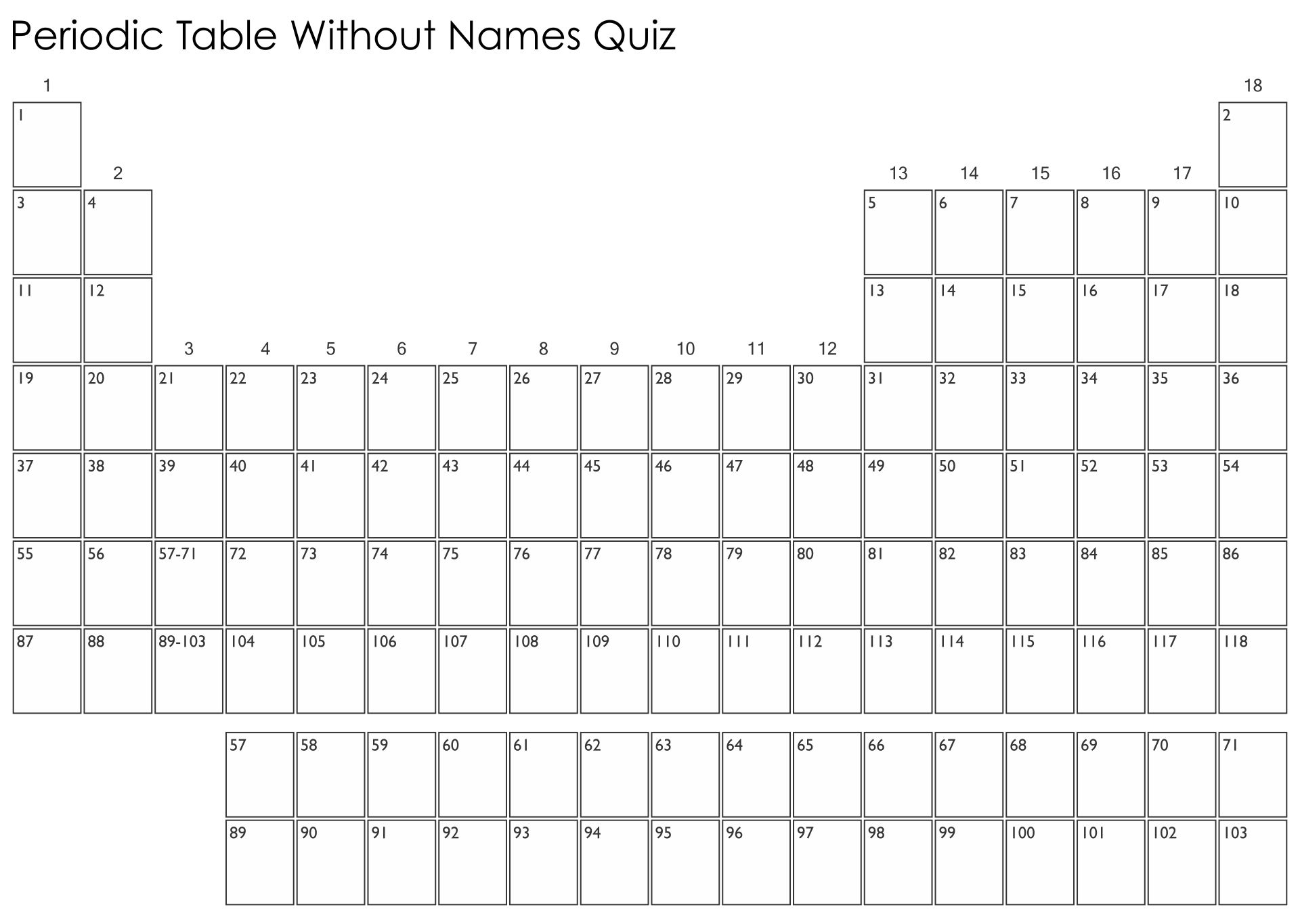 Printable Periodic Table Without Names Quiz