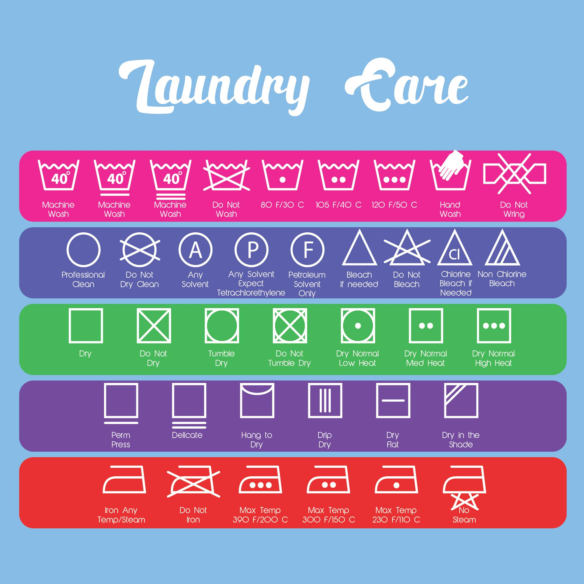 Symbols For Laundry Care Instructions