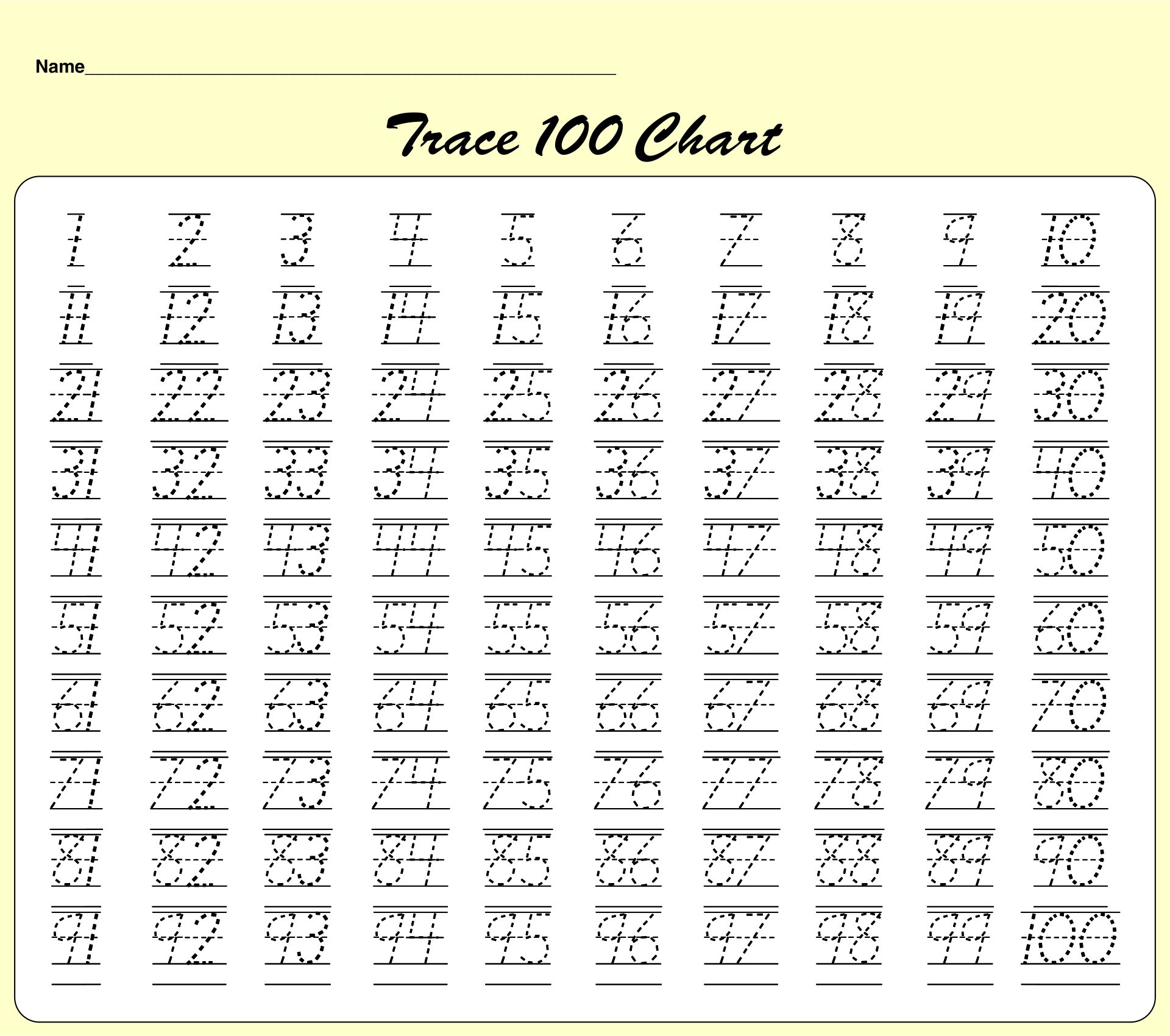 Trace 100 Chart