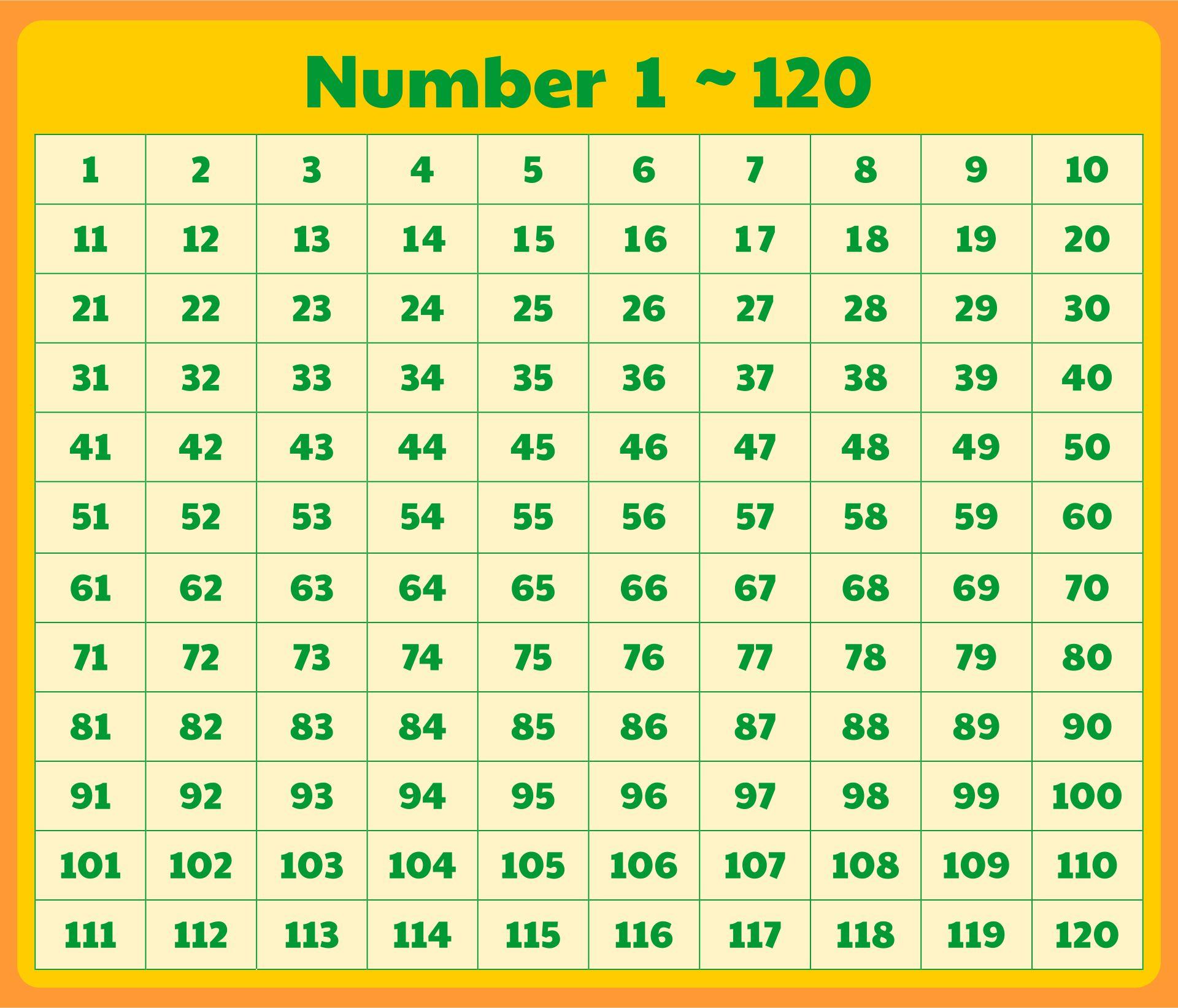 1-120 Number Chart Printable