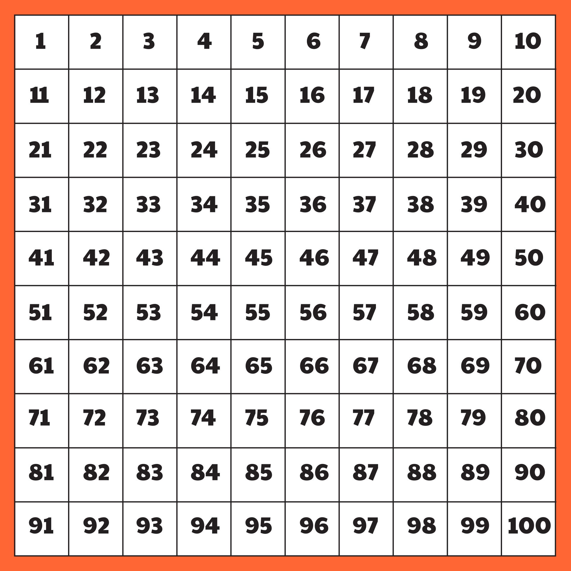 10 By 10 Grid With Numbers Printable