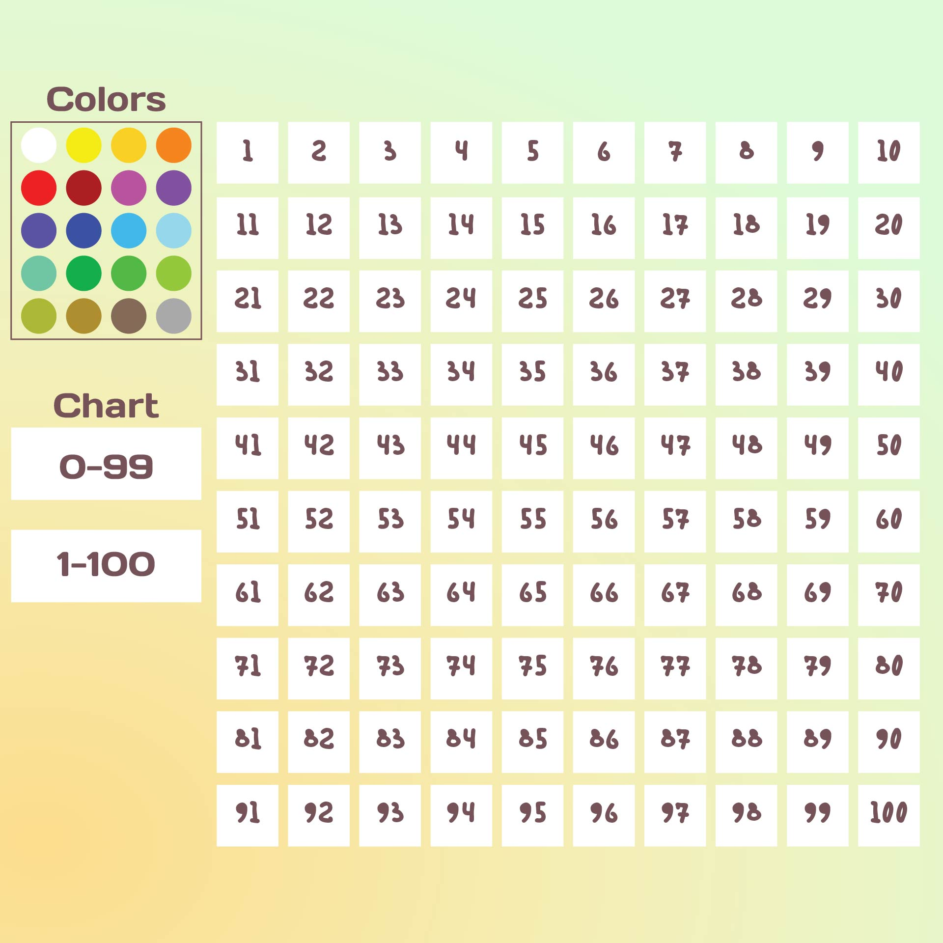 100 Chart Interactive