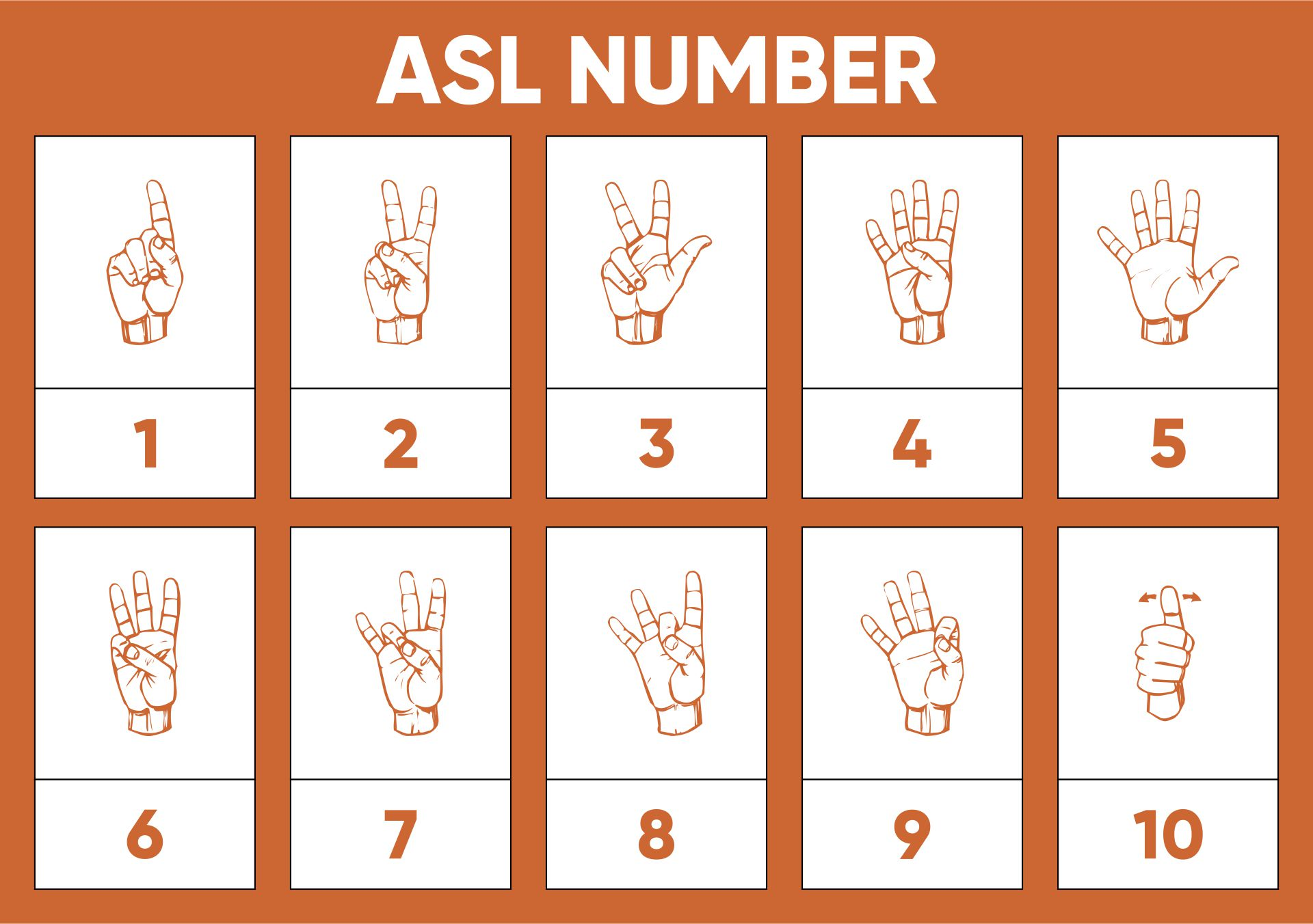 American Sign Language Numbers