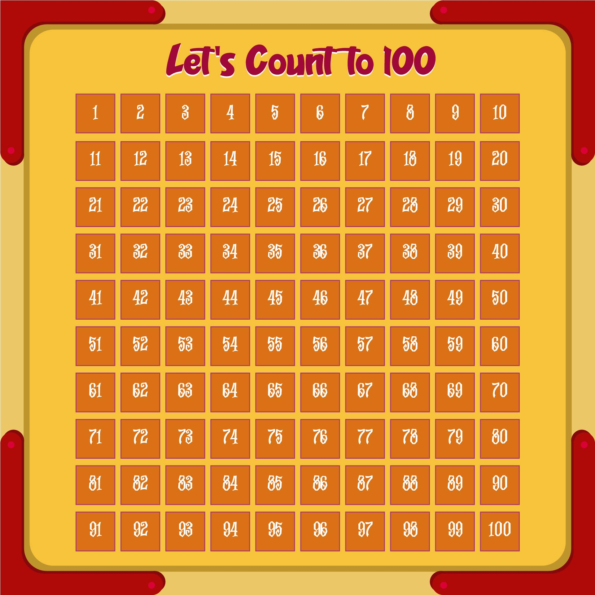 Counting Chart To 100