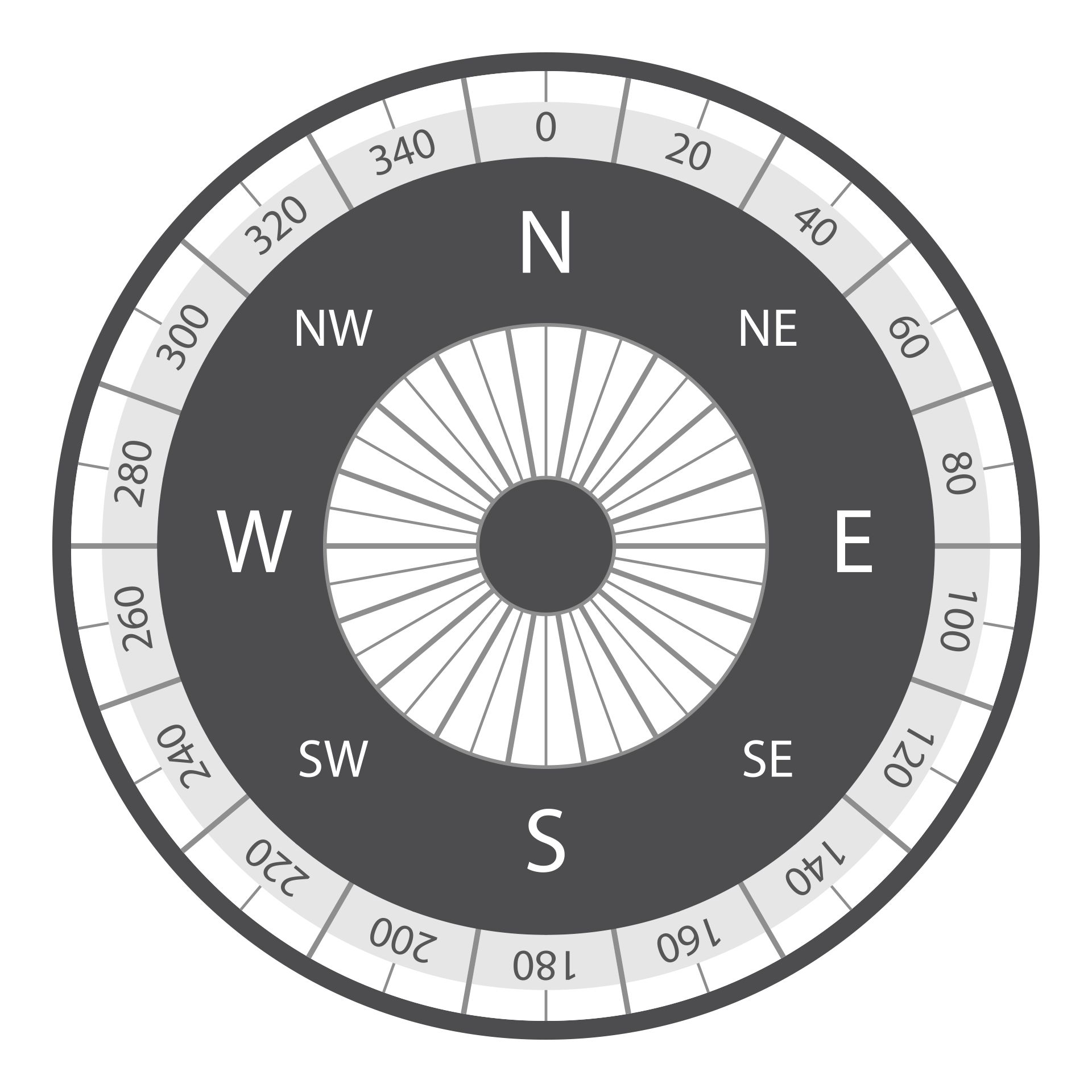 Free Printable Compass Template