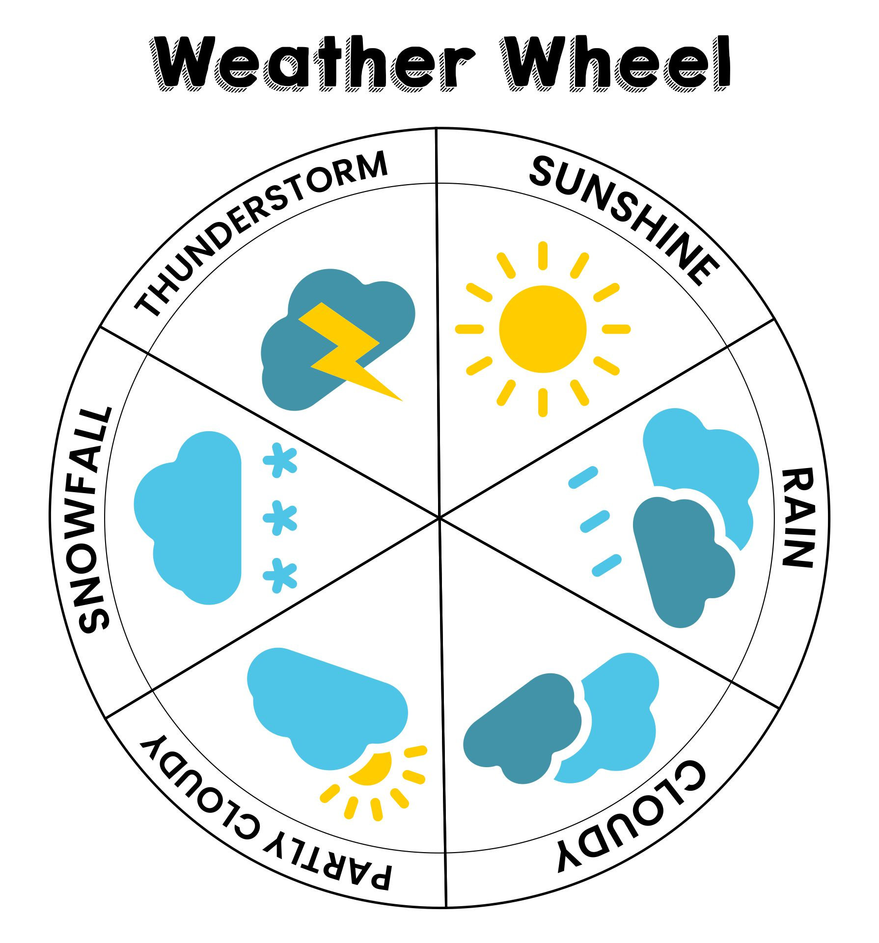 Free Printable Weather Wheel Chart