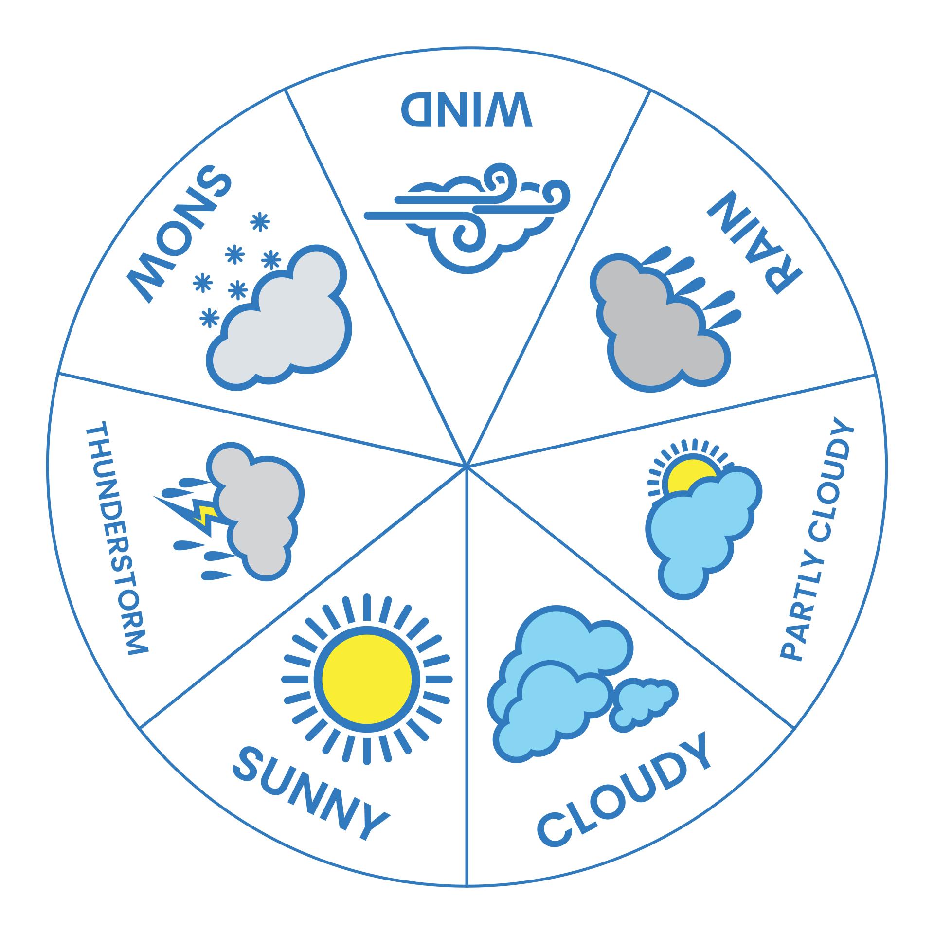 Free Printable Weather Wheel Template
