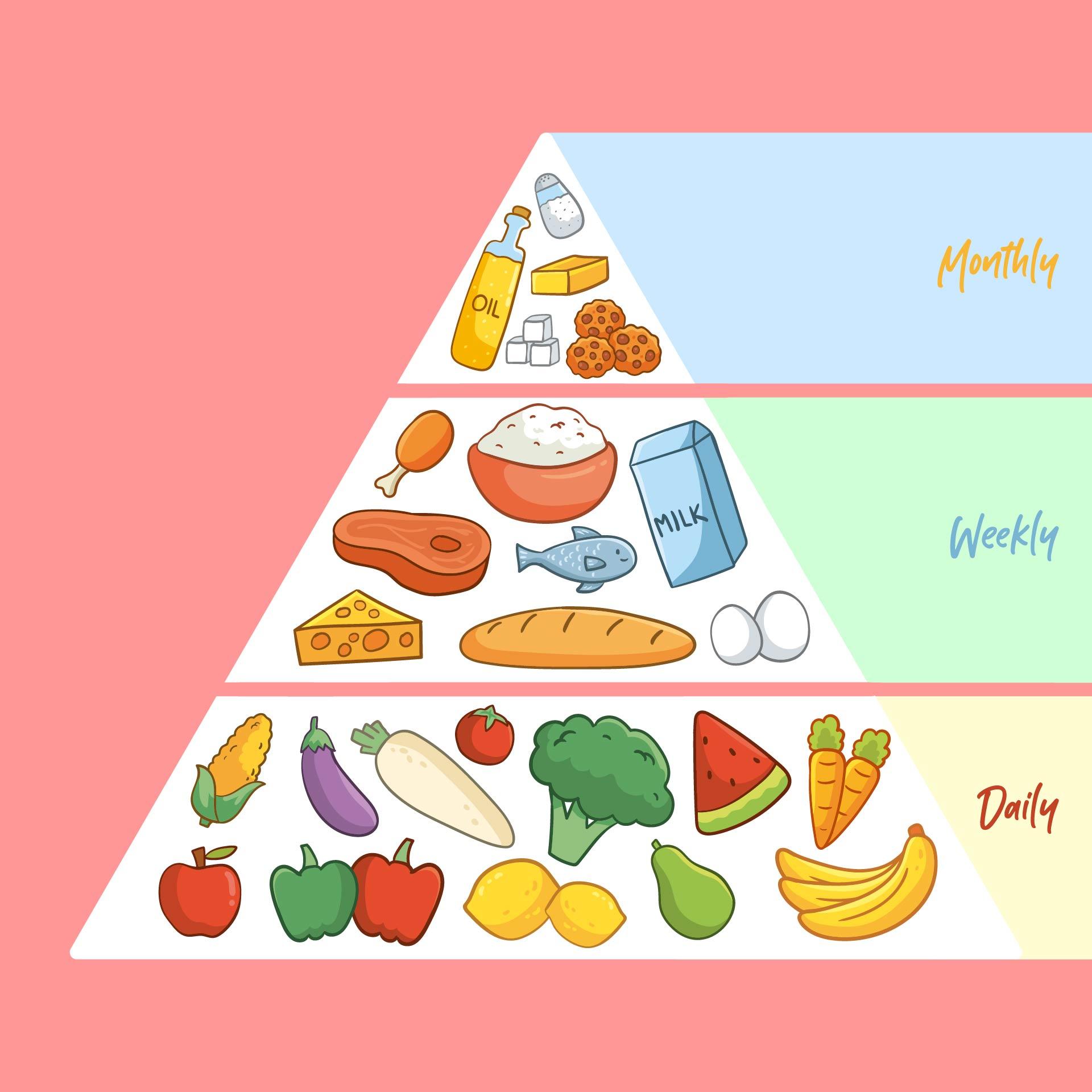 Mediterranean Dash Diet Food List