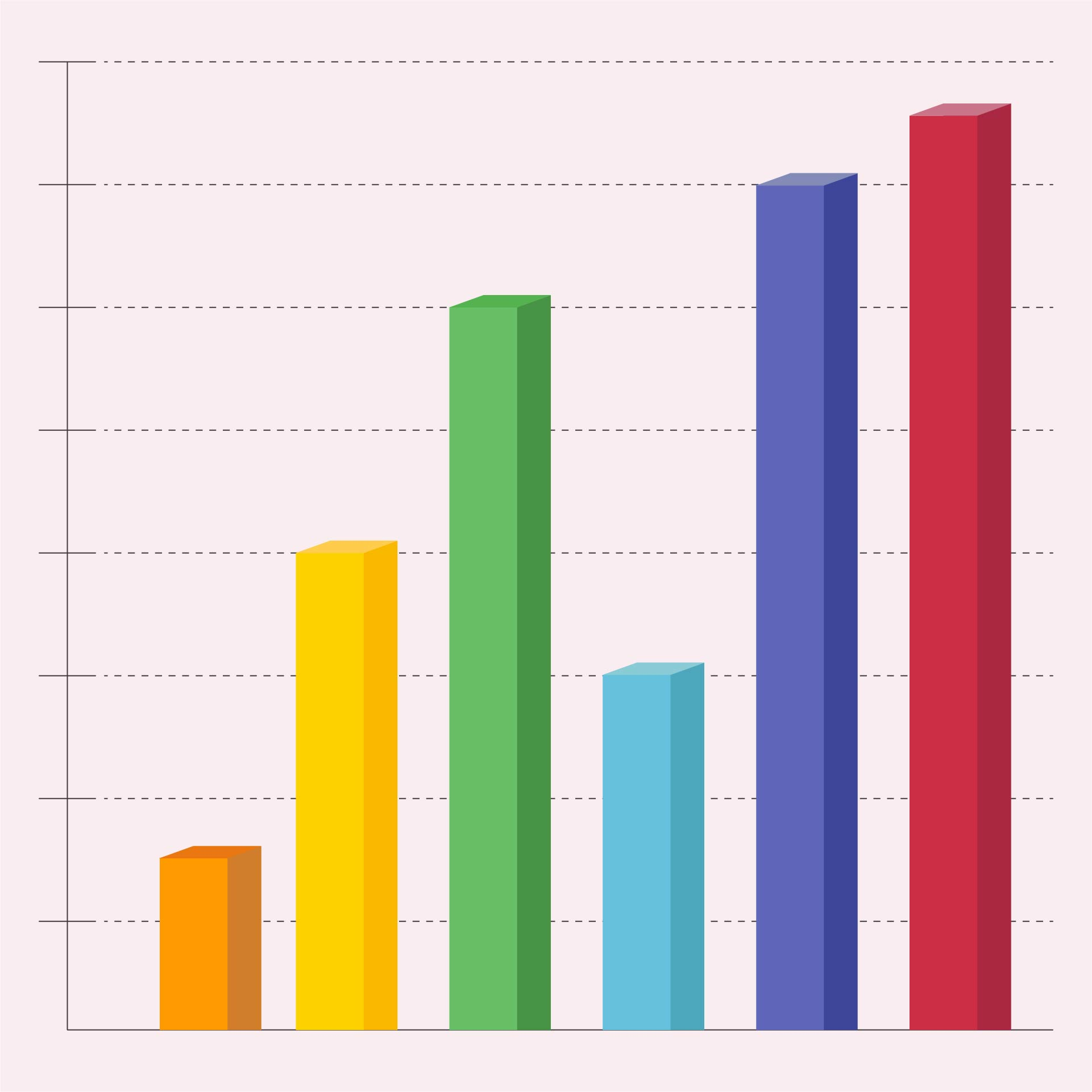 Microsoft Word Charts And Graphs Templates