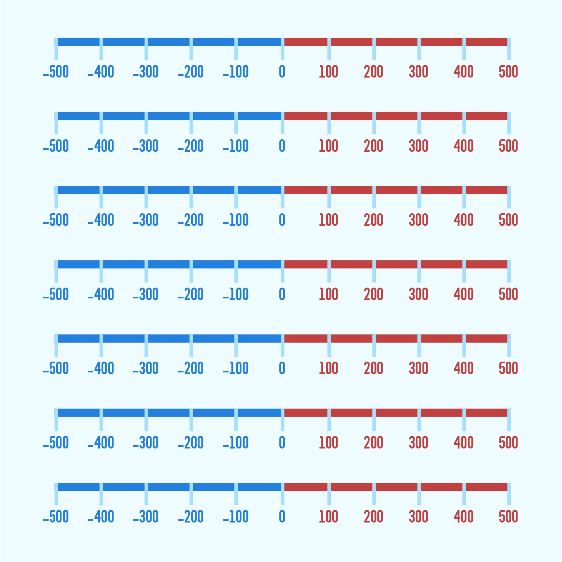 Number Line To 500 Printable