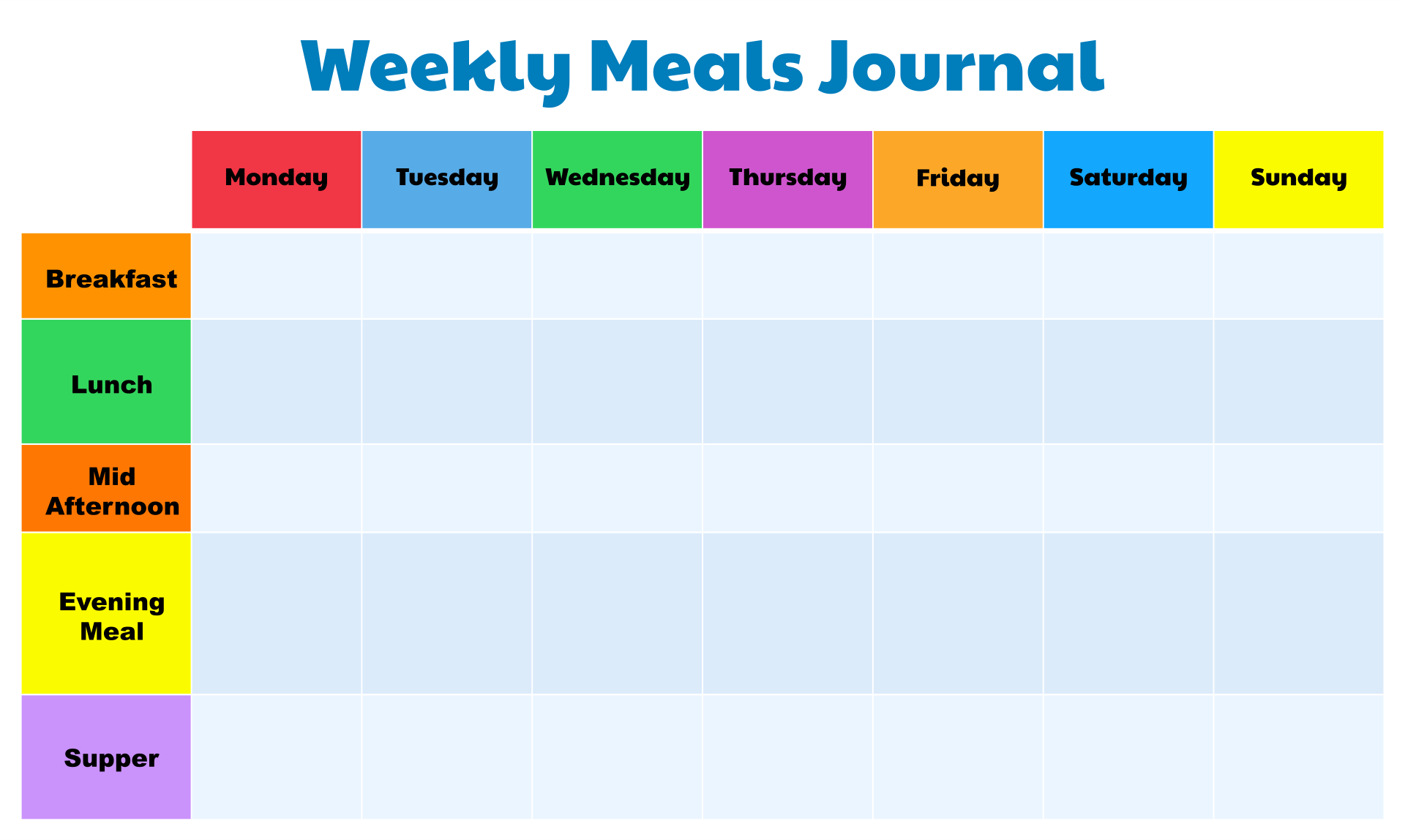 Printable 7 Day Food Diary Template