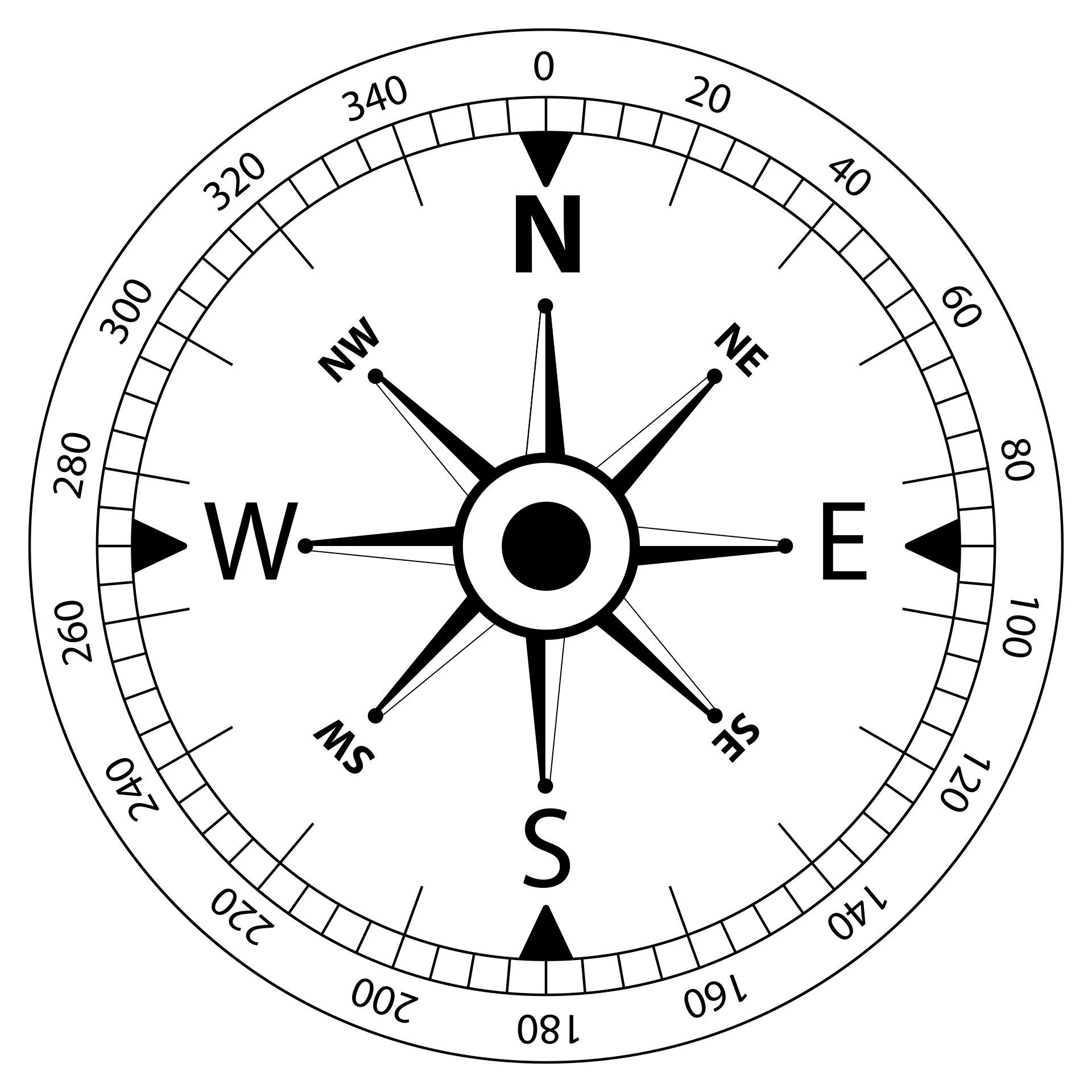 Printable Compass With Degrees