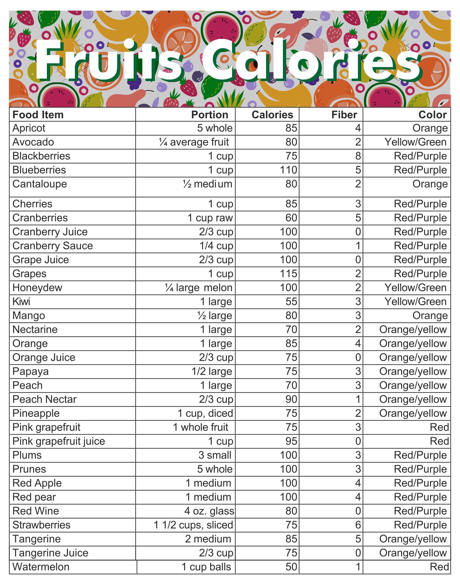 Printable Food Calorie Chart Pdf Download