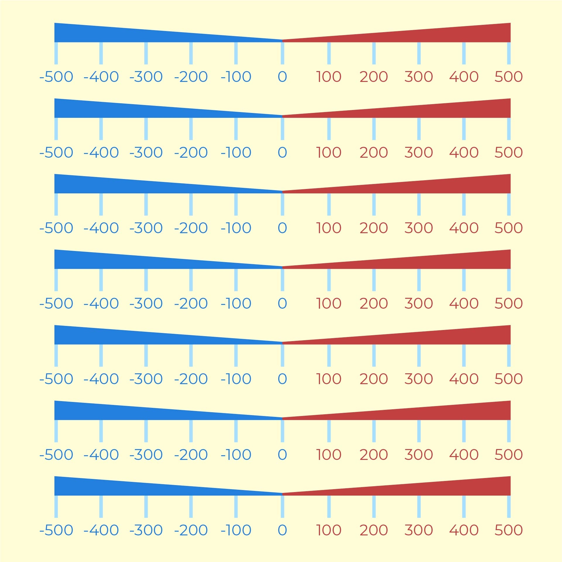 Printable Number Chart To 500