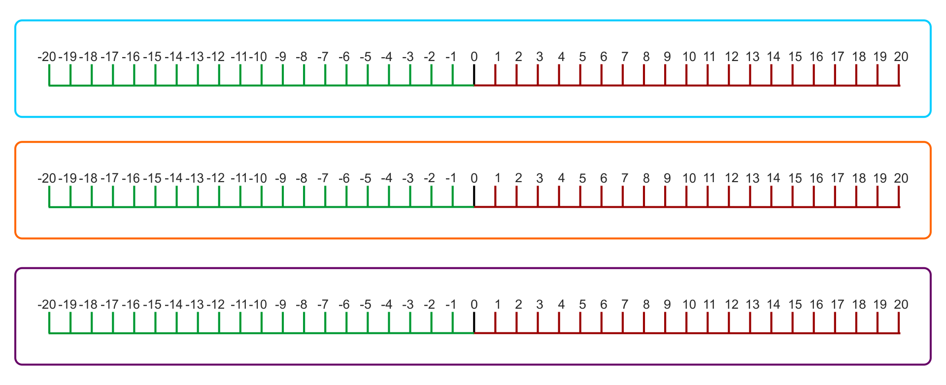 Printable Number Line Negative And Positive To 20