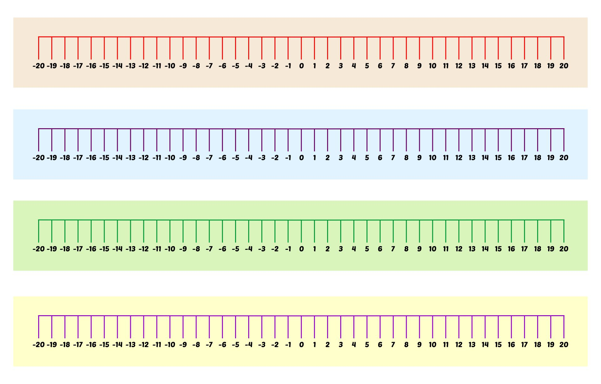Printable Number Line To 20 Negative And Positive Pdf